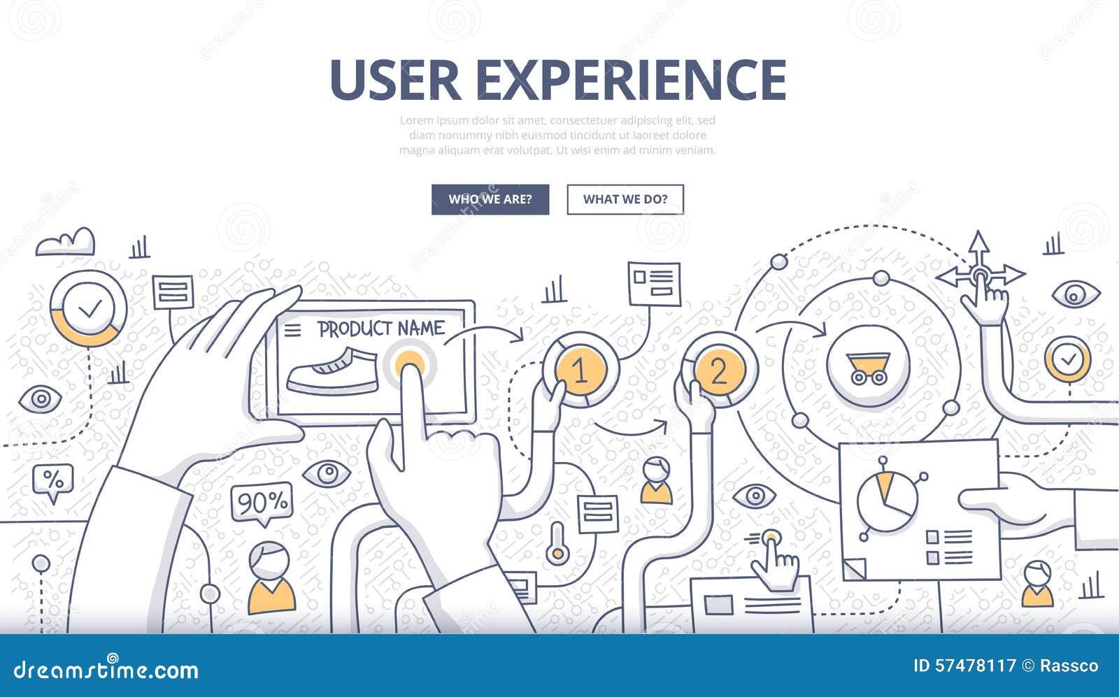 Concept de griffonnage d expérience d utilisateur