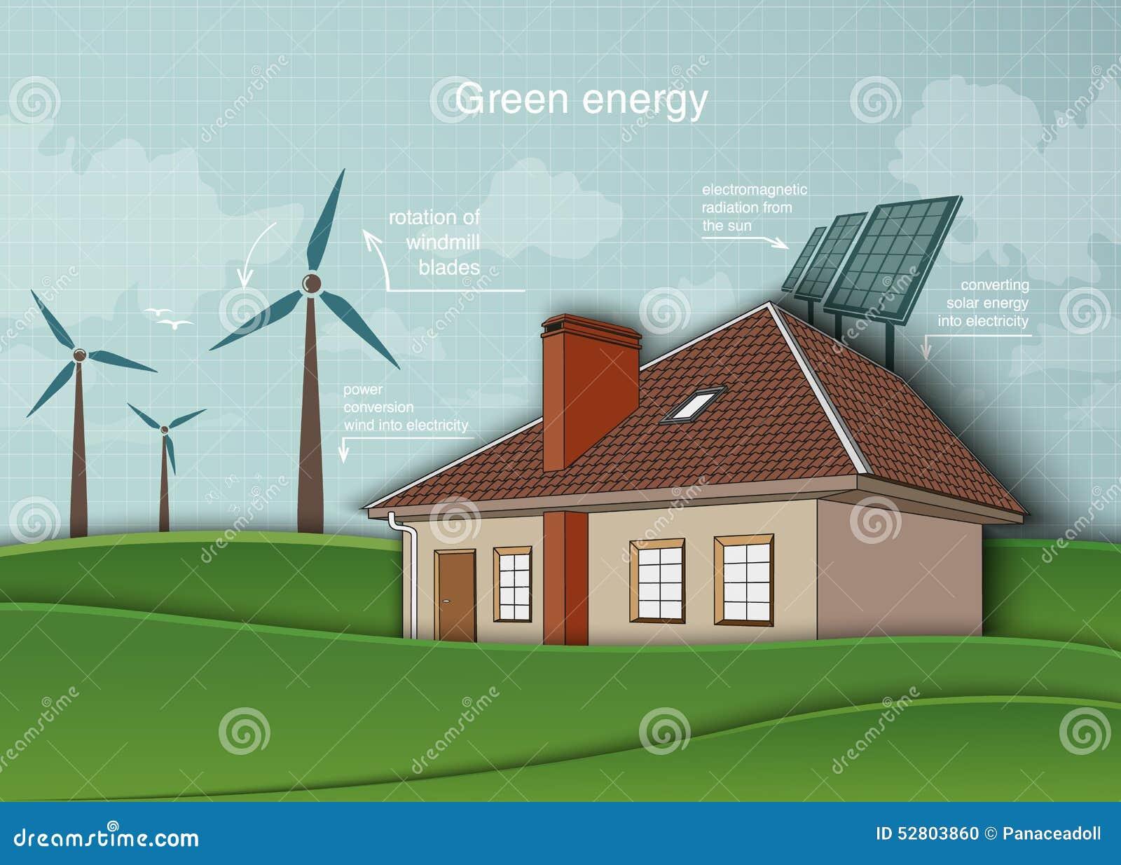 Concept de l 39 cologie nergie renouvelable dans la maison for Maison a energie renouvelable