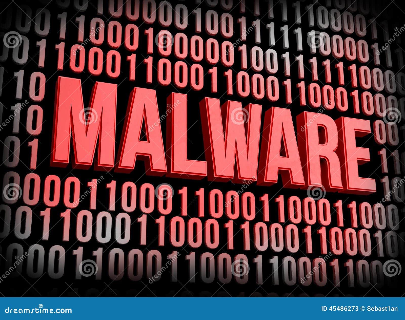 Concept de Malware