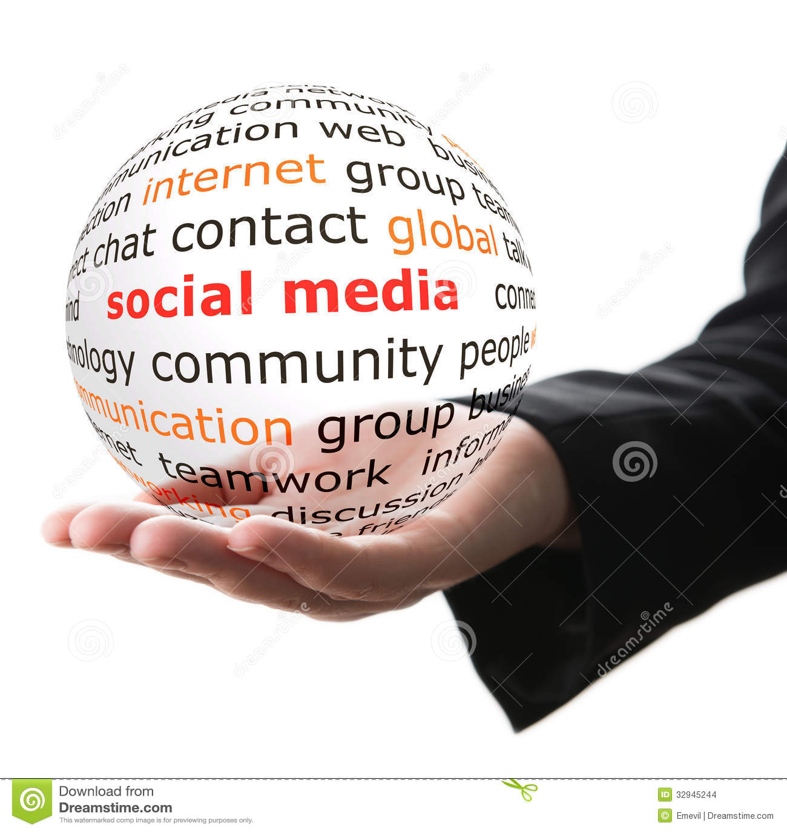 Concept de media social