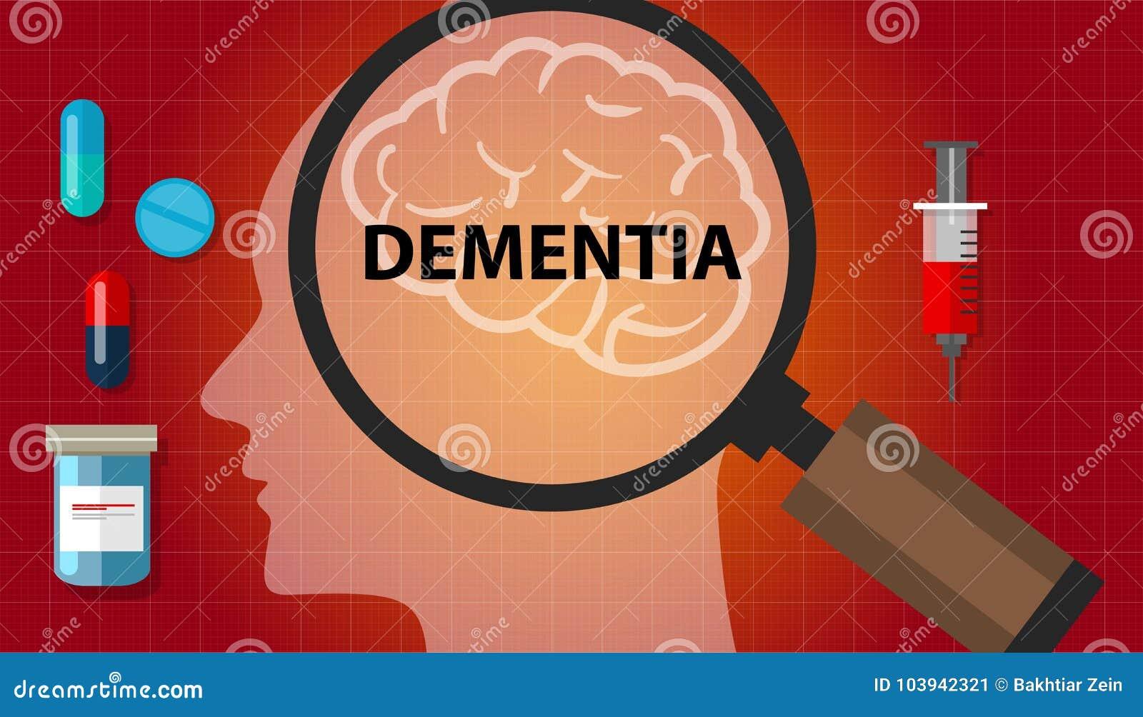 Problème de mémoire neurologue