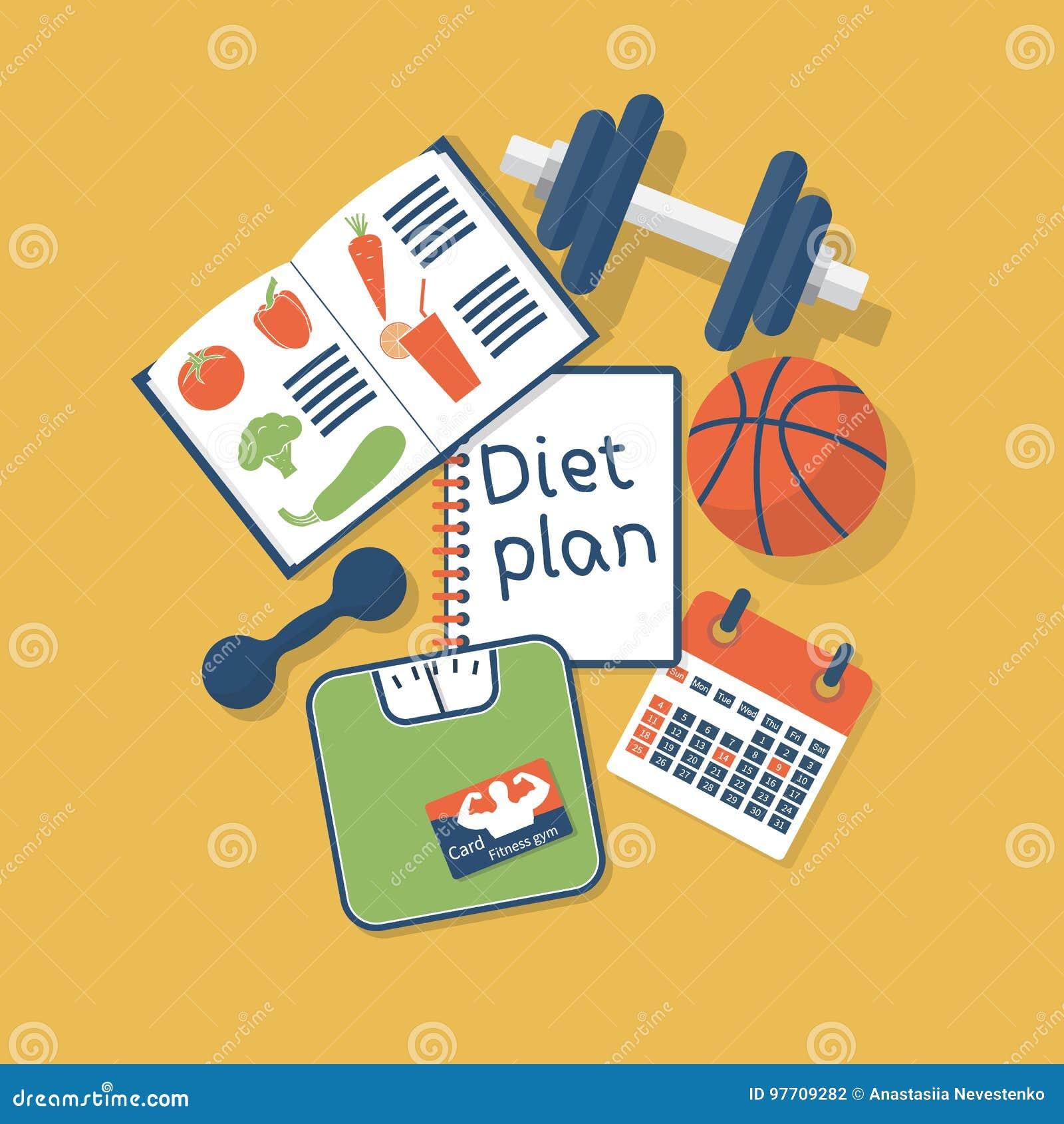 Concept de plan de régime