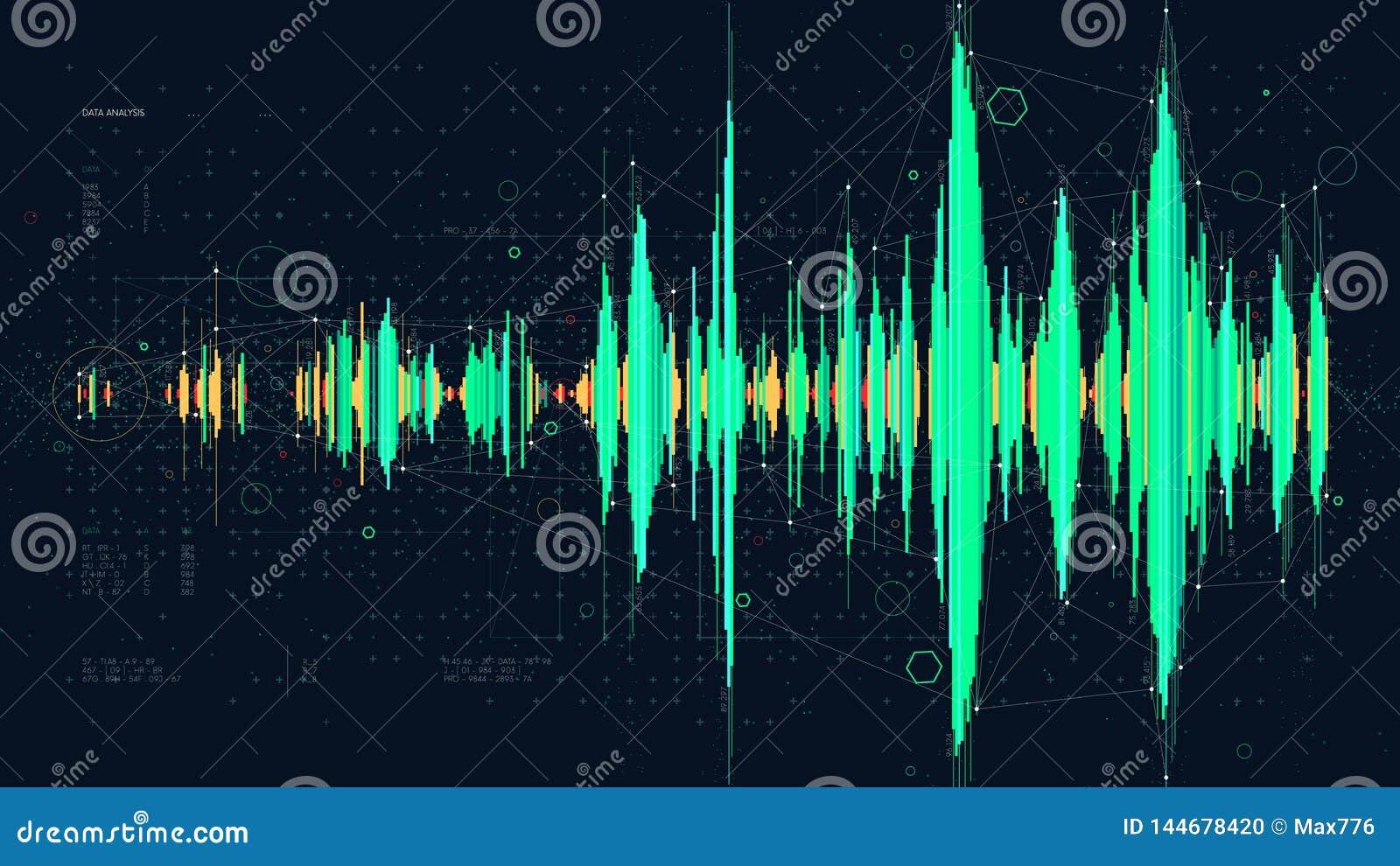 Concept de pointe de diagramme de vague de fréquence de technologie numérique, hud futuriste visualisant des données complexes
