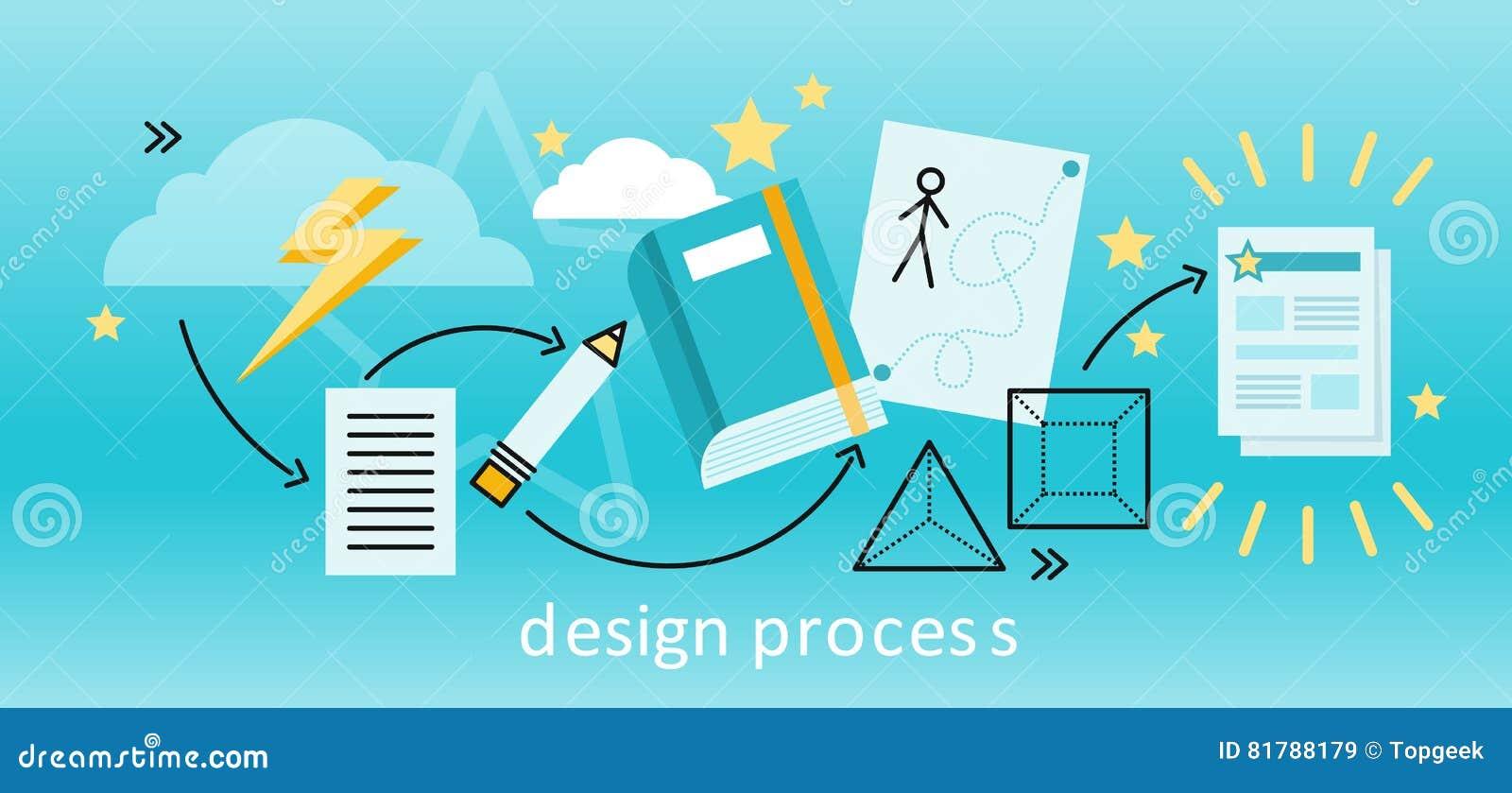 Concept de processus de conception