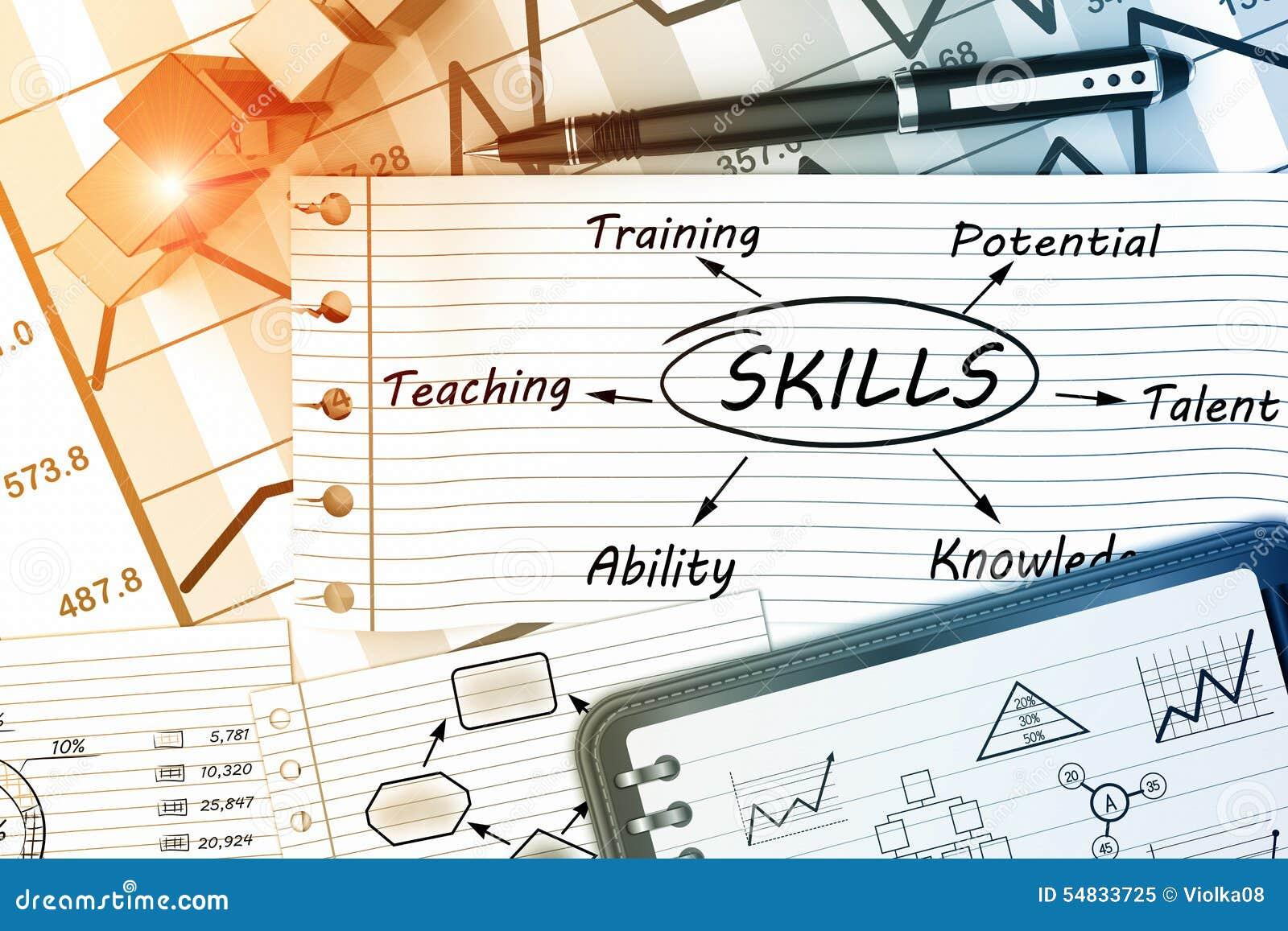 Concept de qualifications d affaires