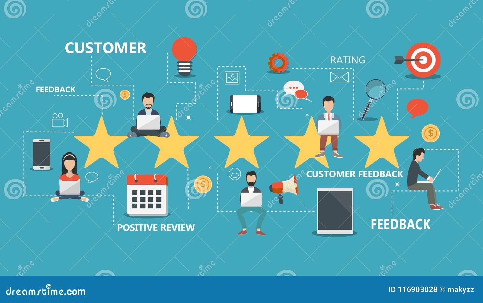 Concept de rétroaction, de messages de témoignages et d avis Évaluation sur l illustration de service client Cinq grandes étoiles