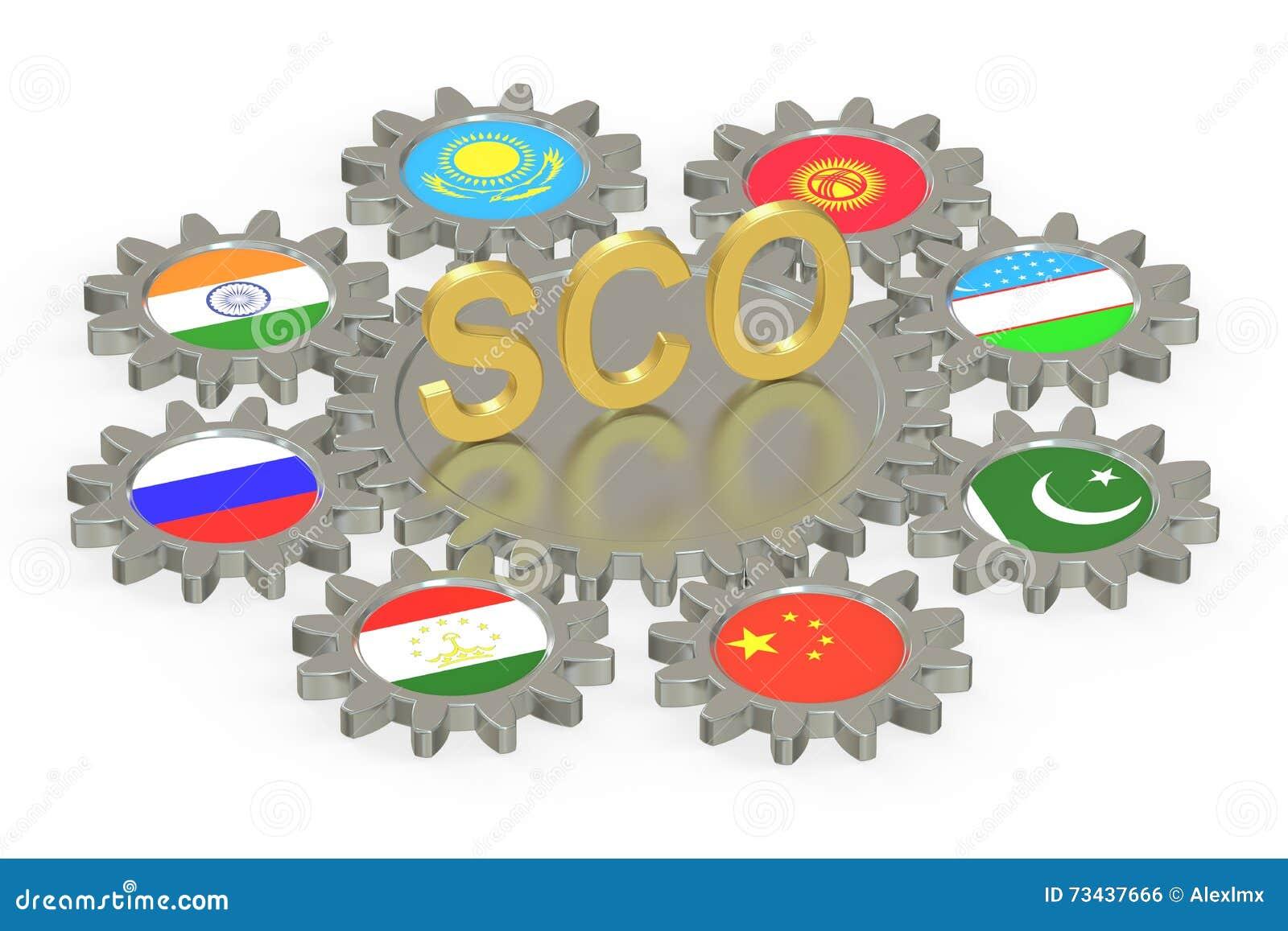 Concept de SCO, rendu 3D
