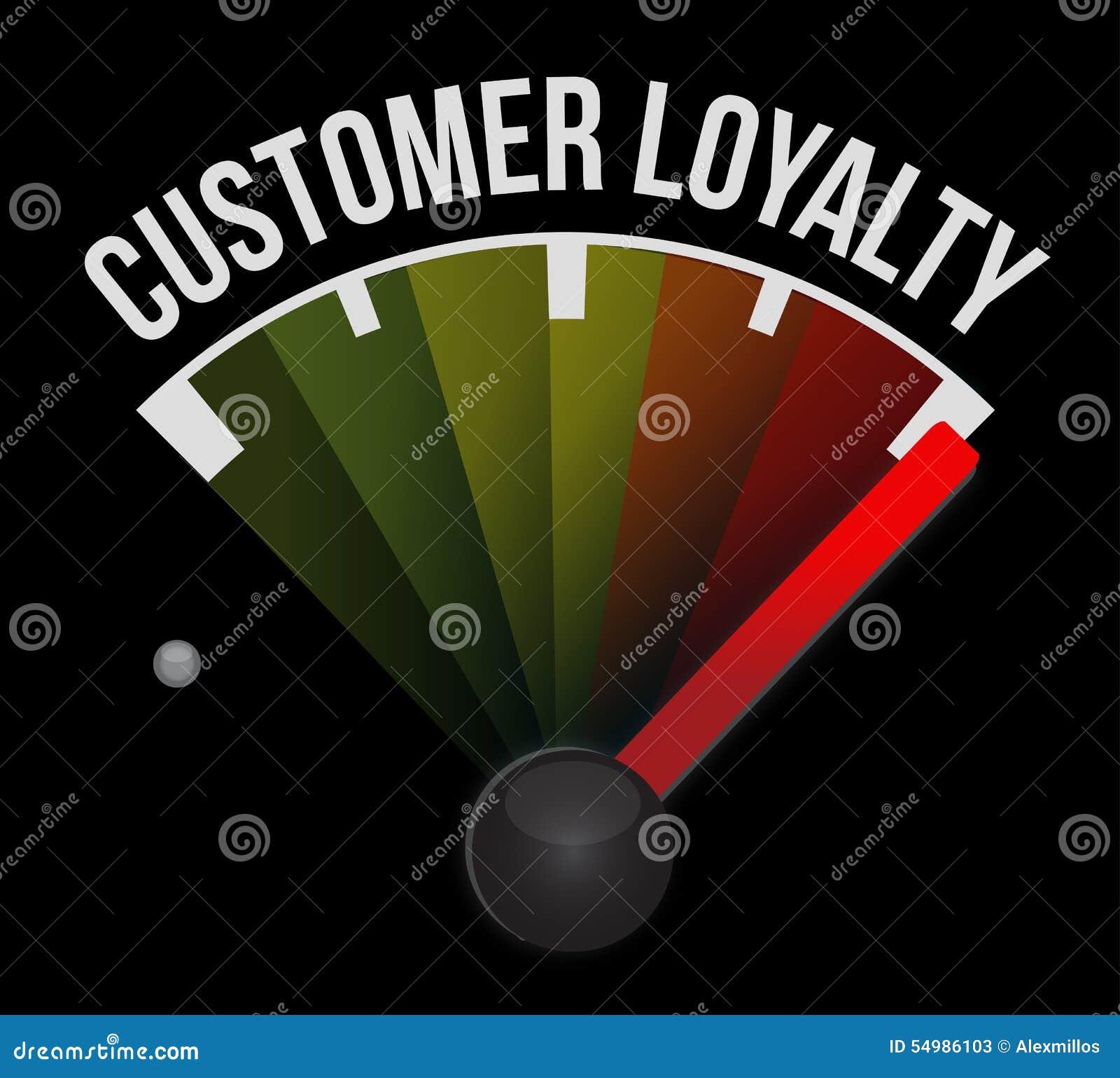 Concept de signe de niveau de fidélité de client