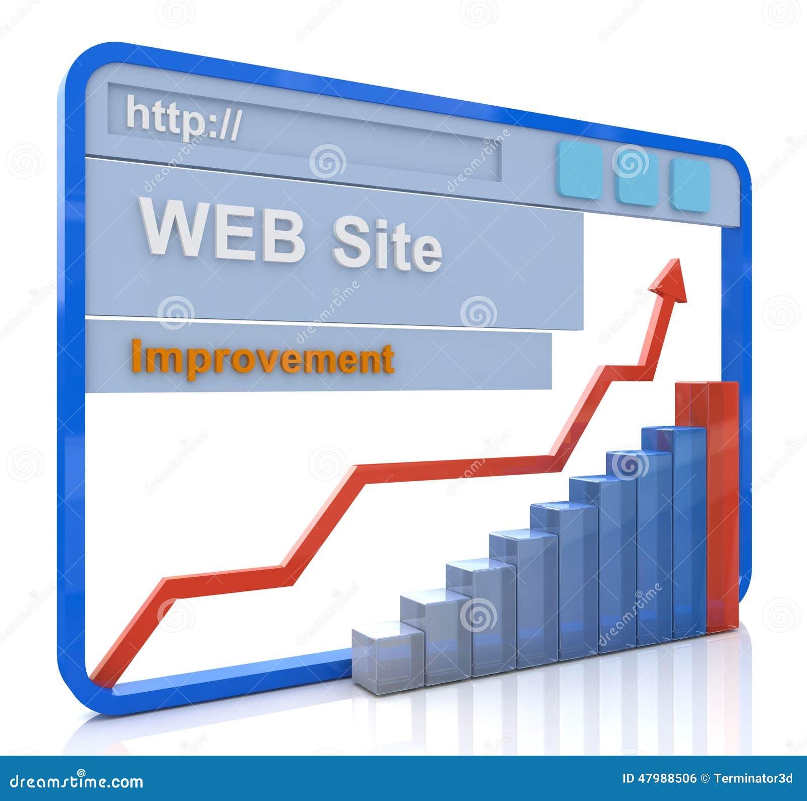 Concept de site Web d amélioration, améliorant le site Web à la nouvelle génération