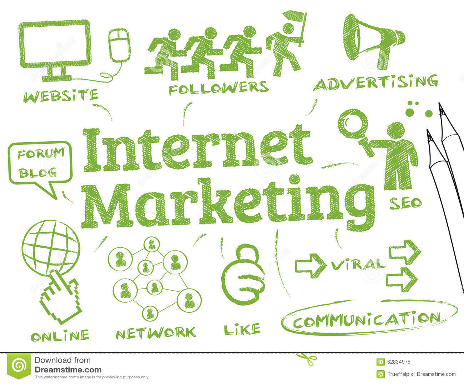Concept de vente d Internet
