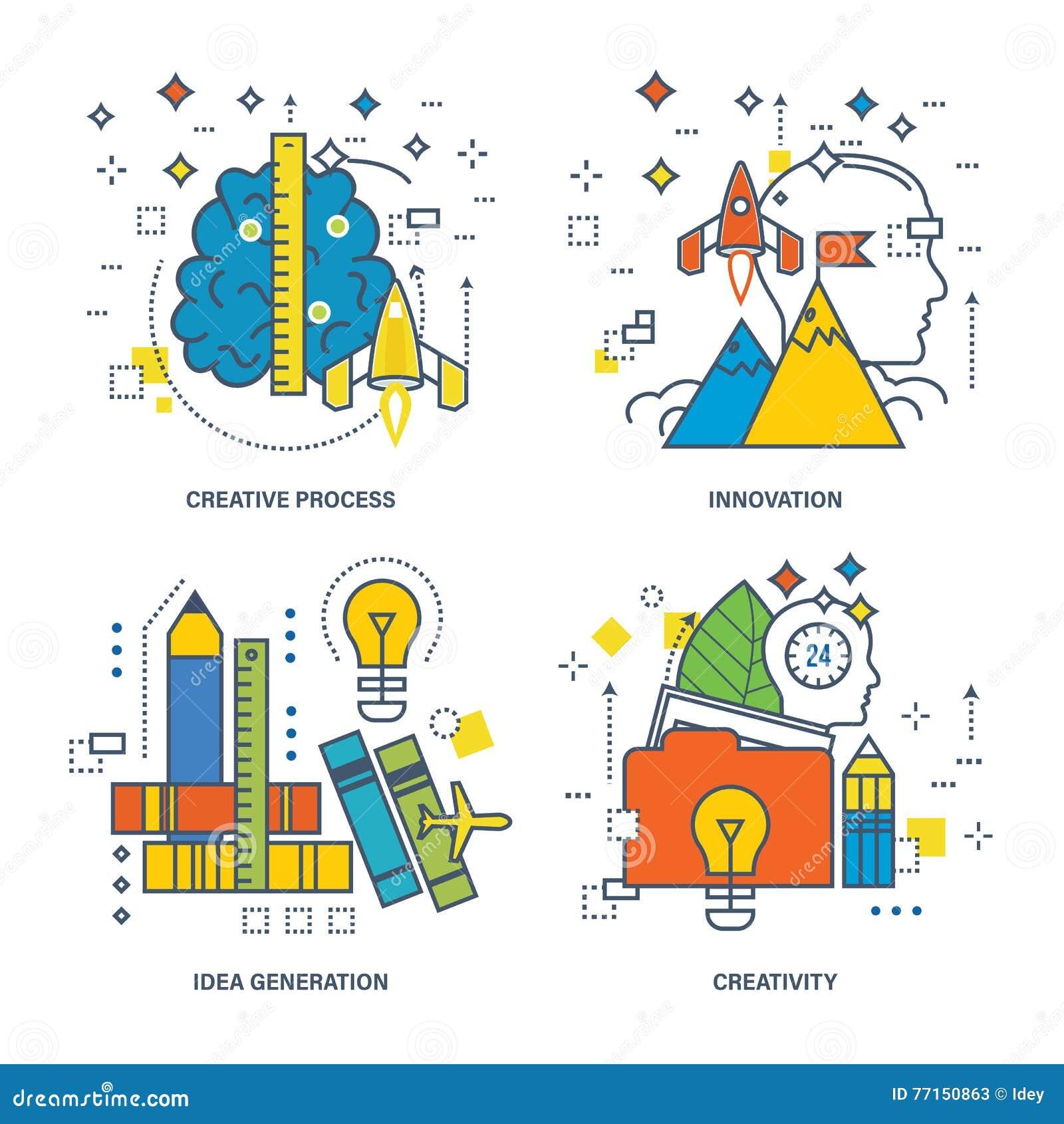 Concept du processus créatif, génération d idée, innovation, créativité