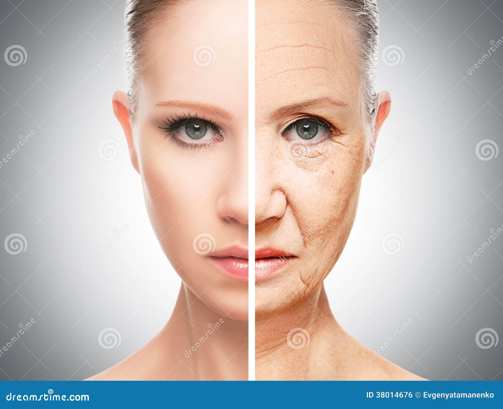 Concept du vieillissement et des soins de la peau photo for La cabine skincare