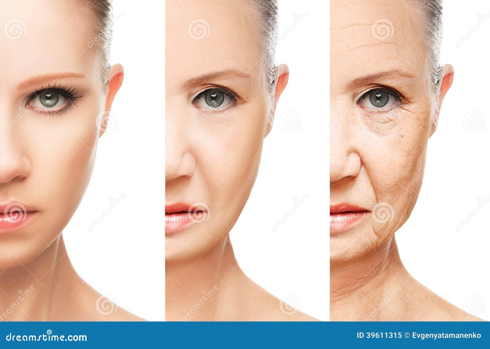 Concept du vieillissement et des soins de la peau d isolement