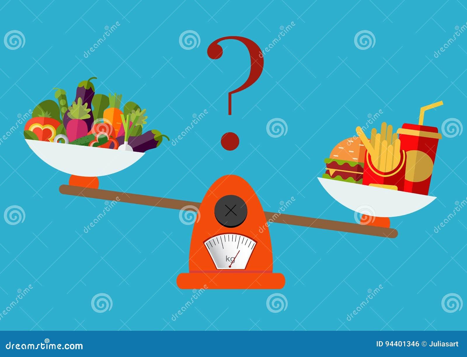 Concept gewichtsverlies, gezonde levensstijlen, dieet, juiste nutriti