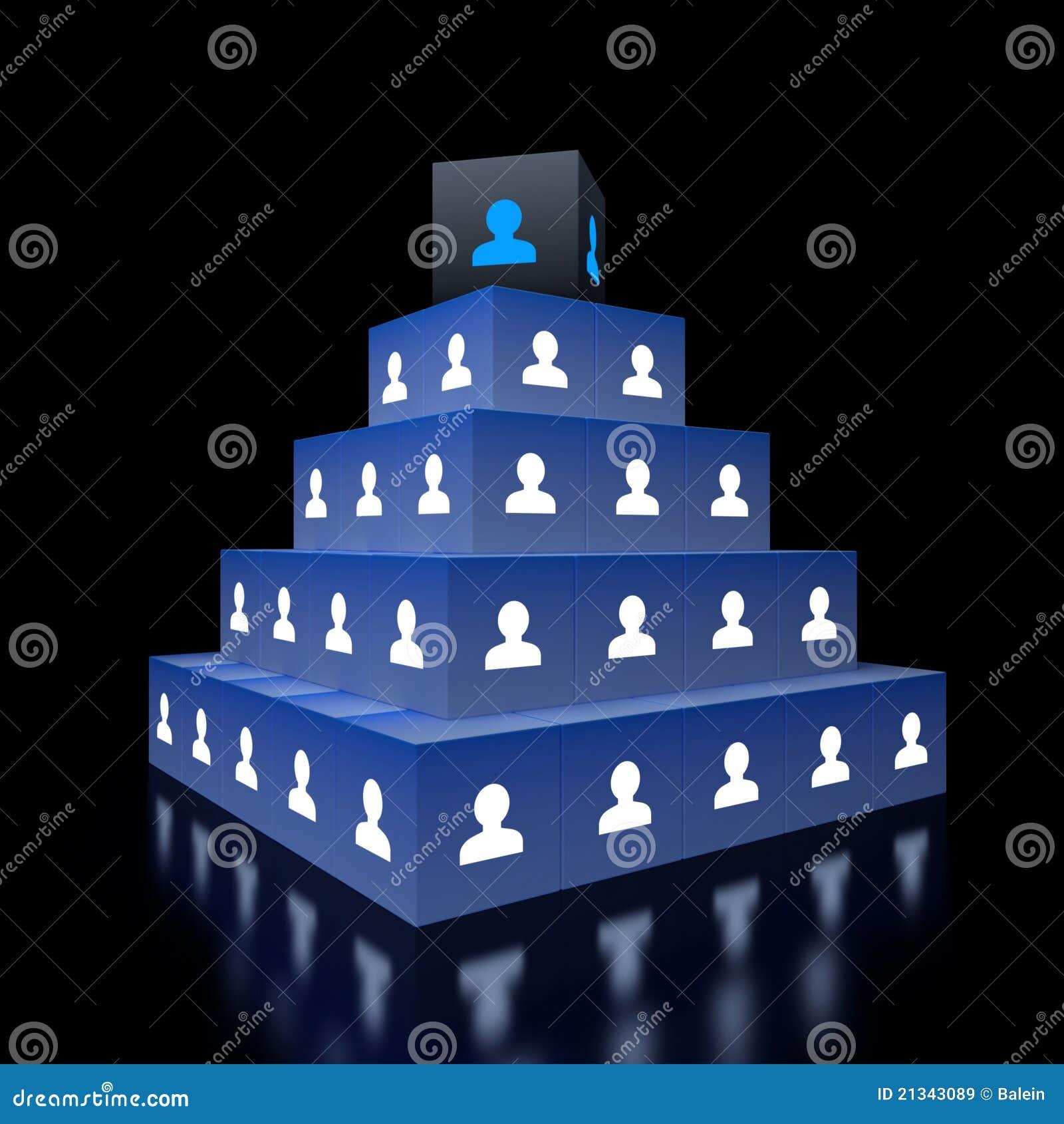 Concept hiërarchie