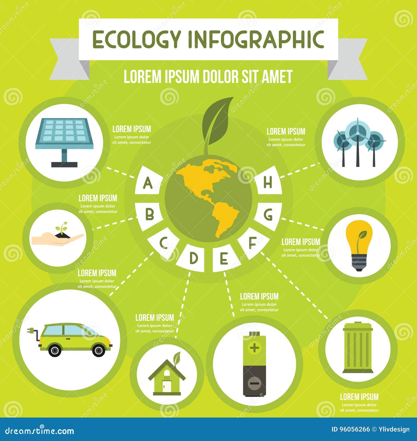 Concept infographic d écologie, style plat