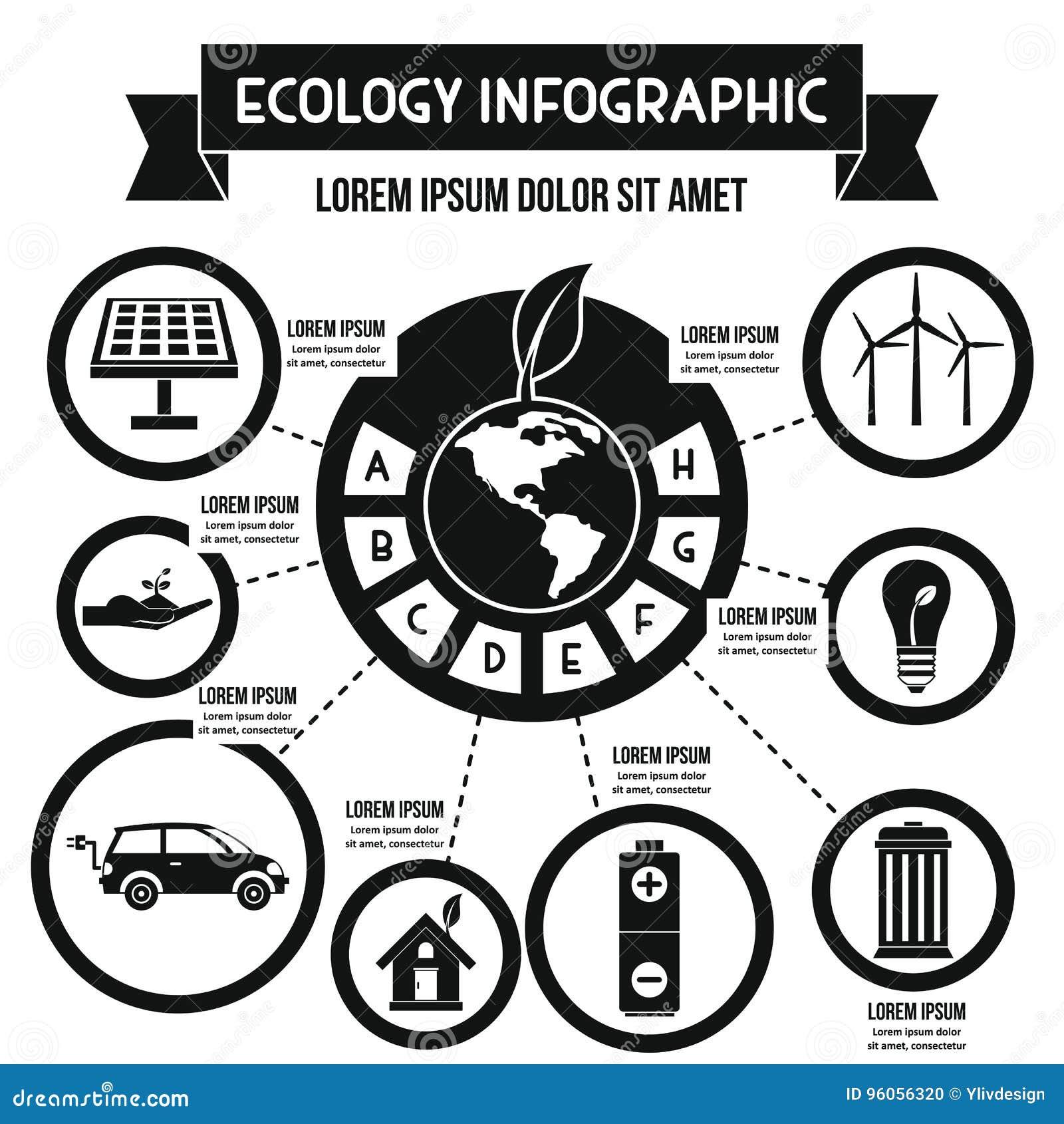 Concept infographic d écologie, style simple
