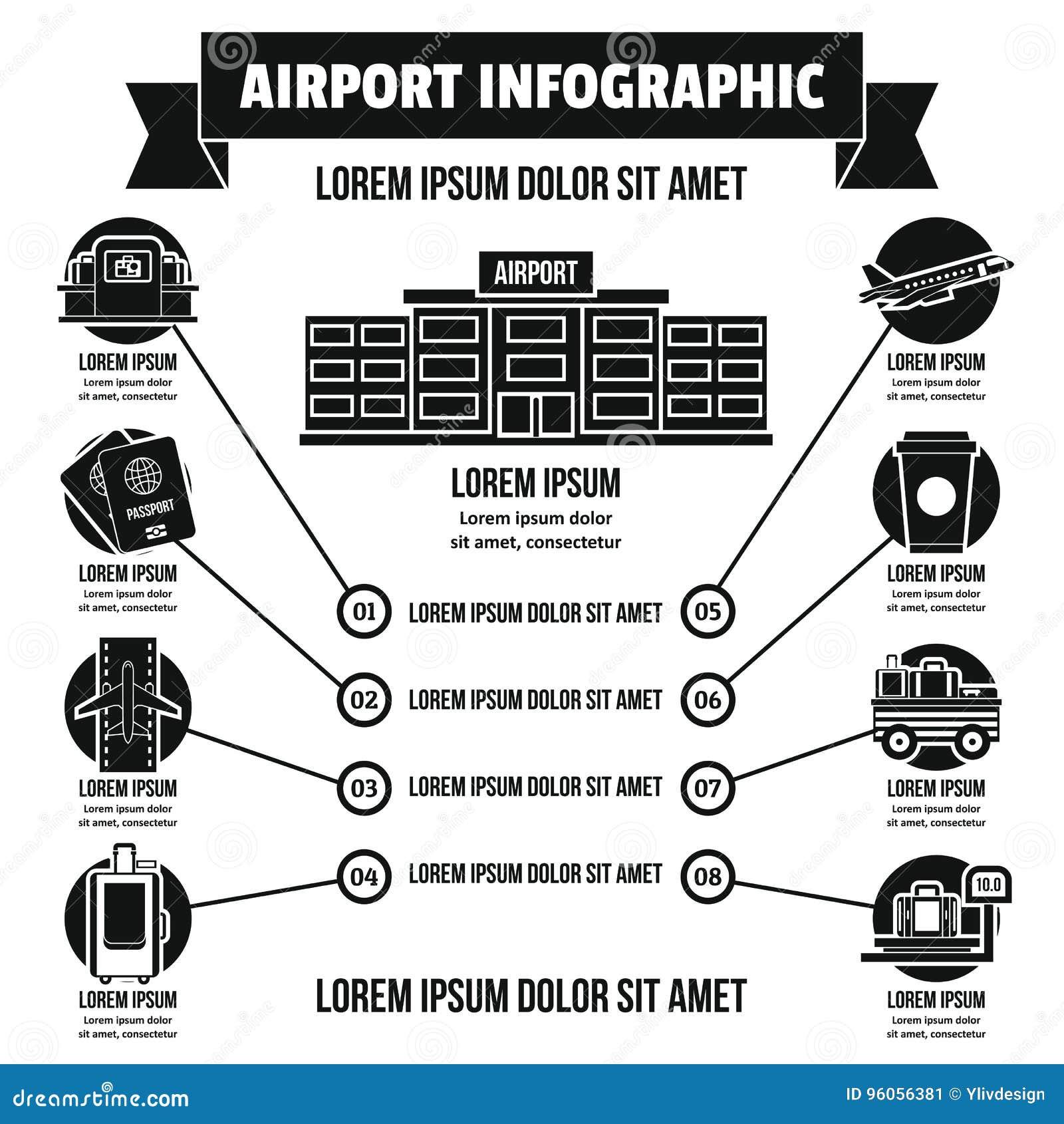 Concept infographic d aéroport, style simple