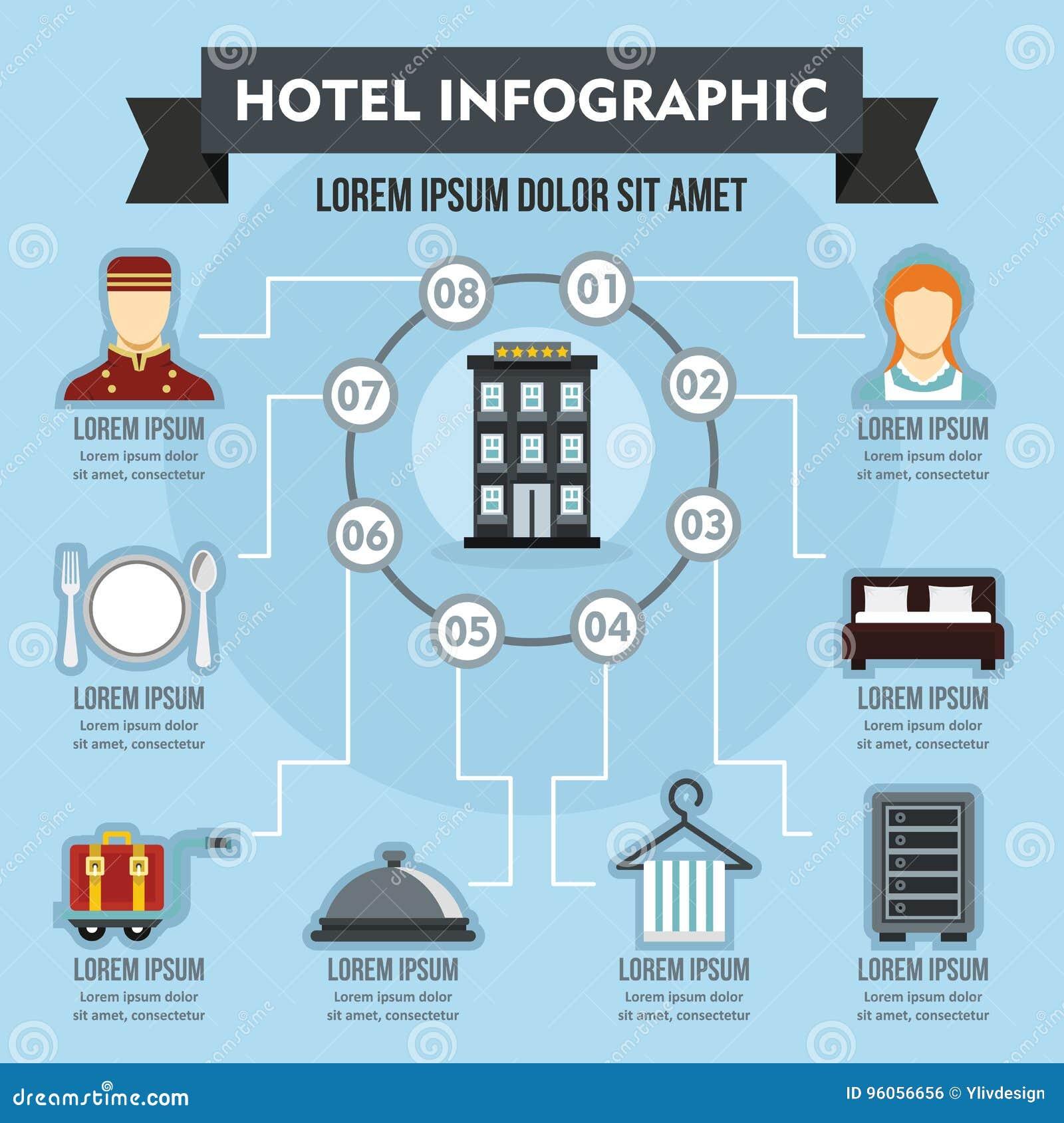 Concept infographic d hôtel, style plat