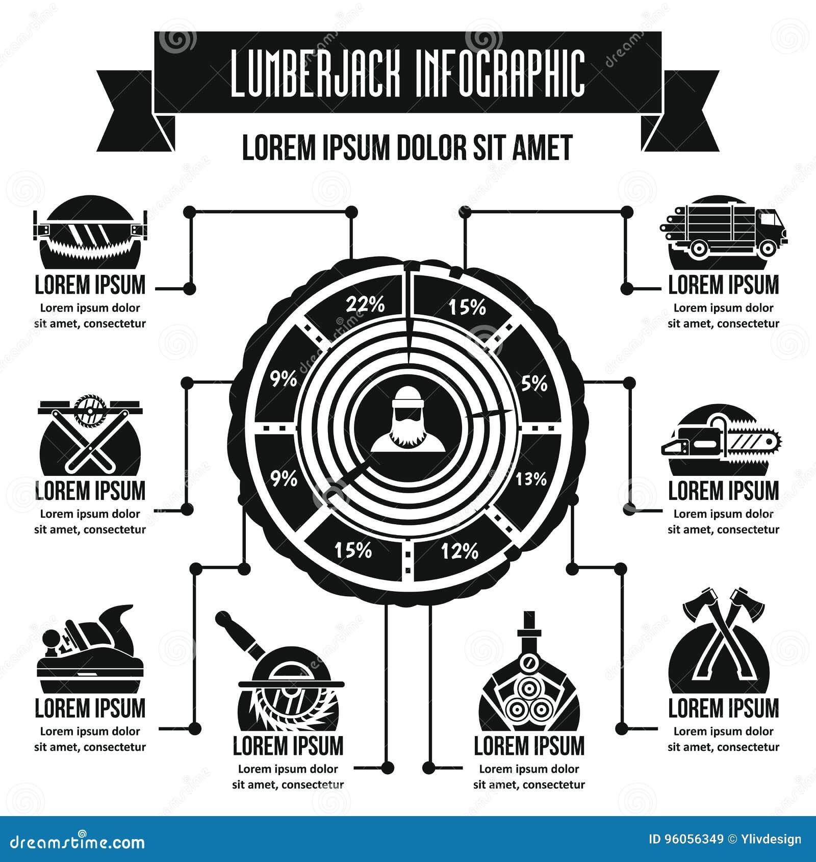 Concept infographic de bûcheron, style simple