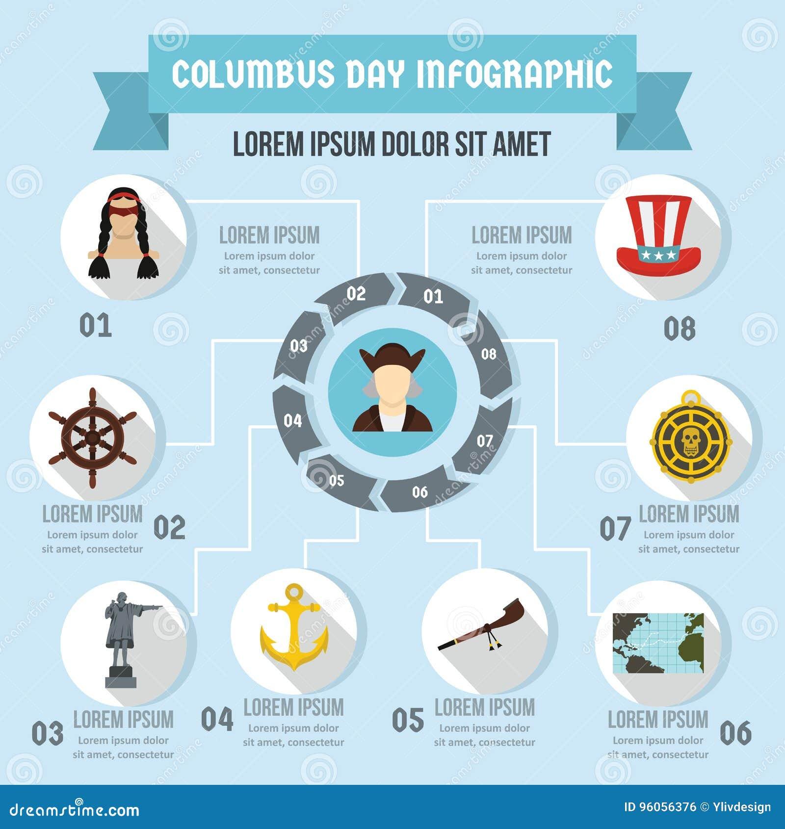 Concept infographic de Columbus Day, style plat