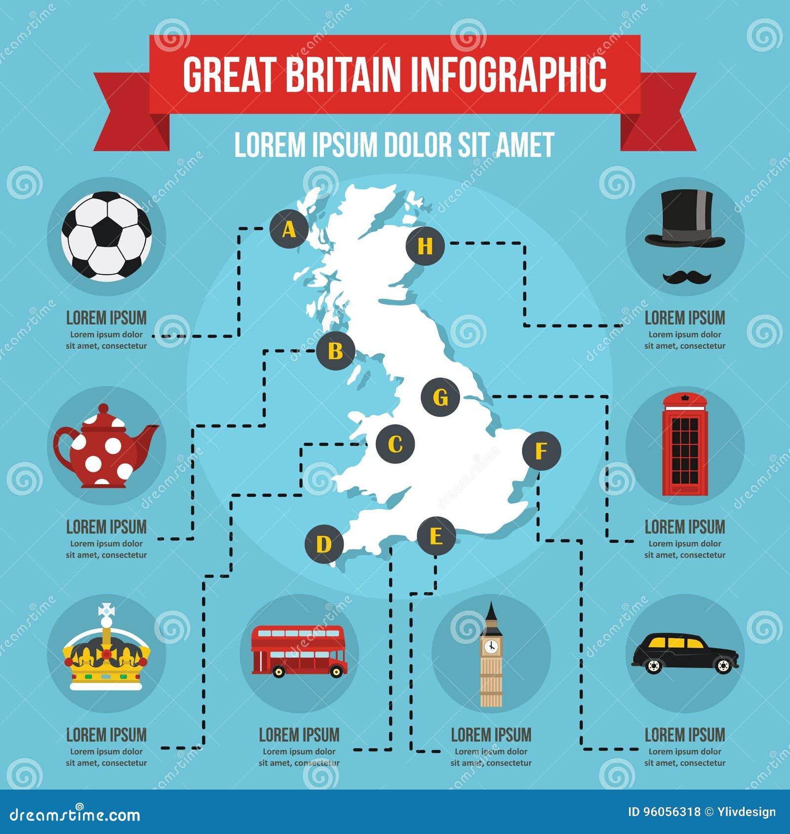 Concept infographic de la Grande-Bretagne, style plat