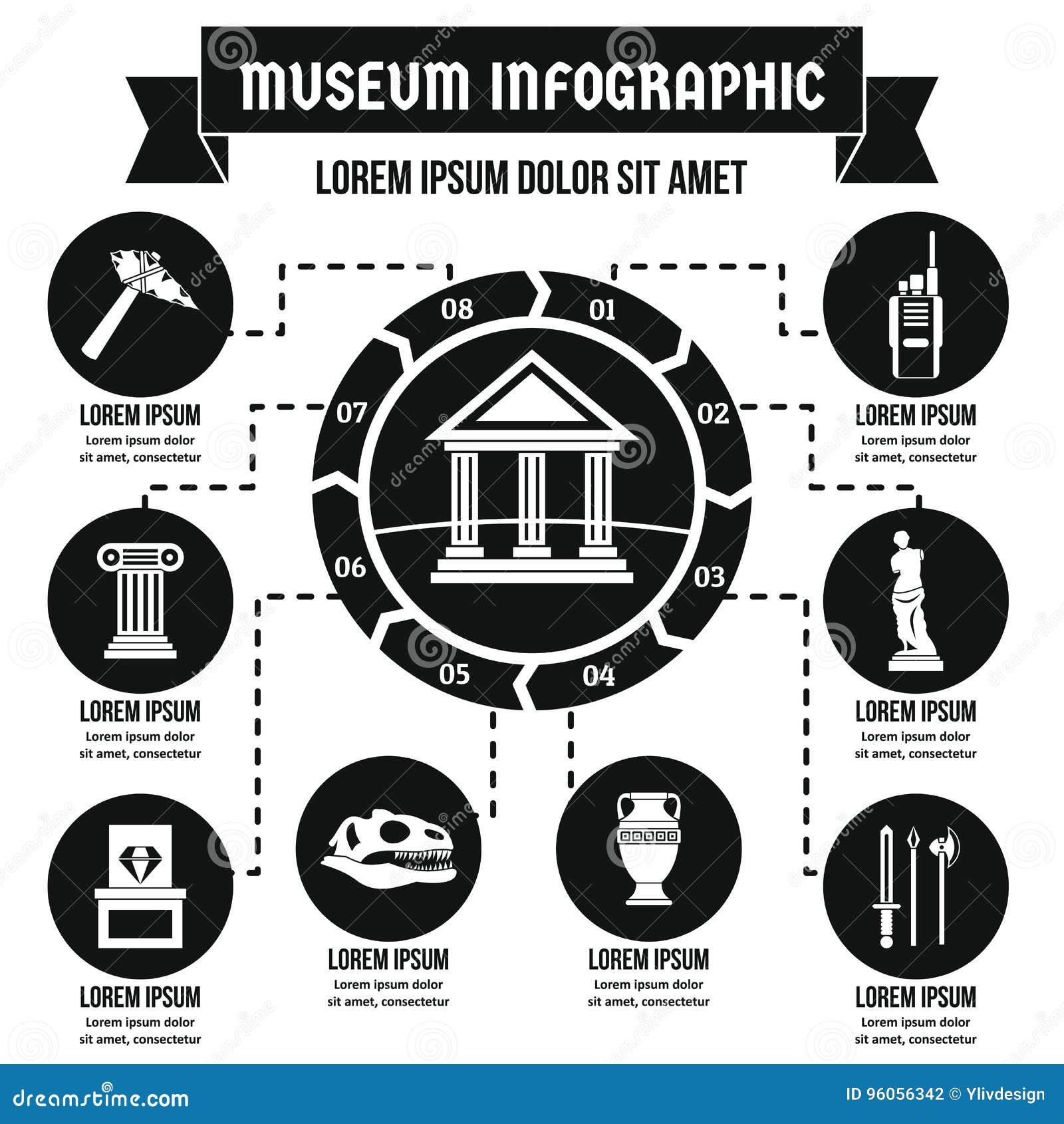 Concept infographic de musée, style simple