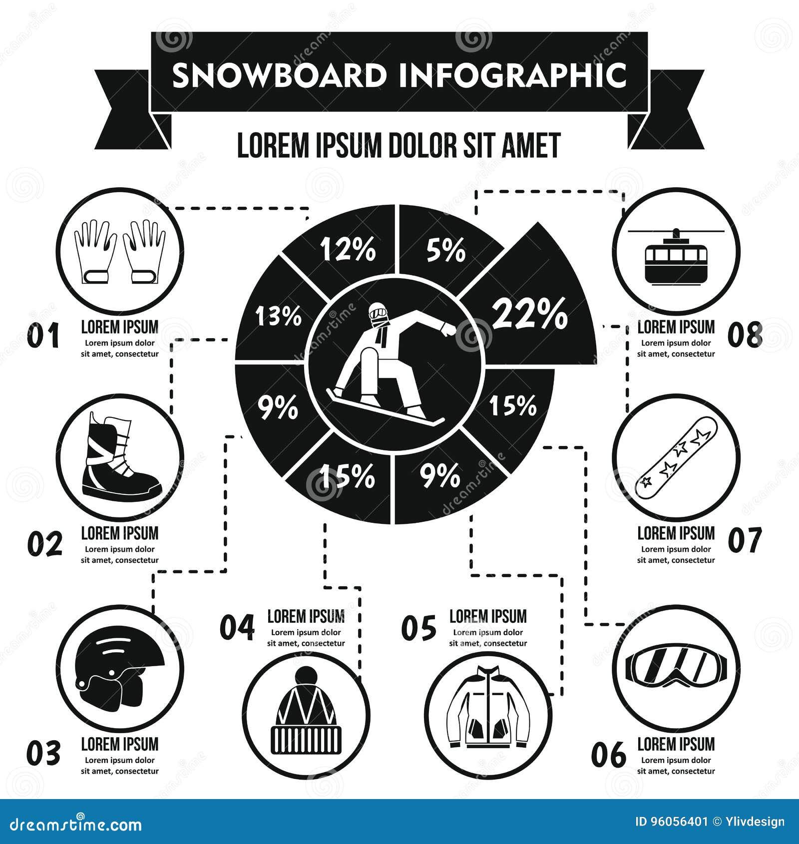 Concept infographic de surf des neiges, style simple