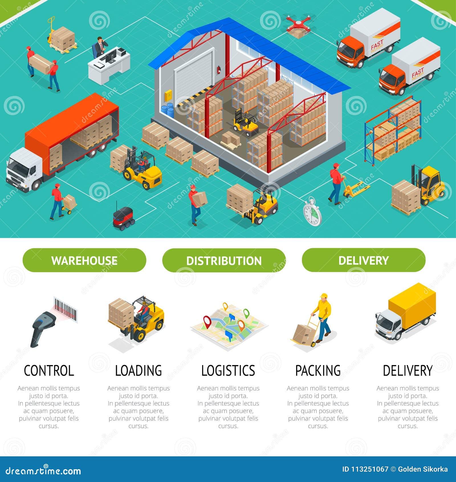 Concept isométrique de services d entreposage et de distribution Stockage et distribution d entrepôt Calibre prêt pour le site We