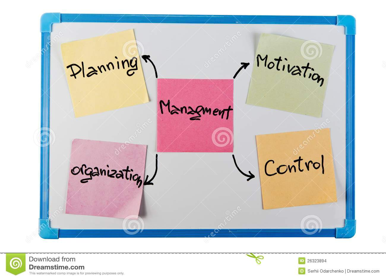 reflective essay conflict management