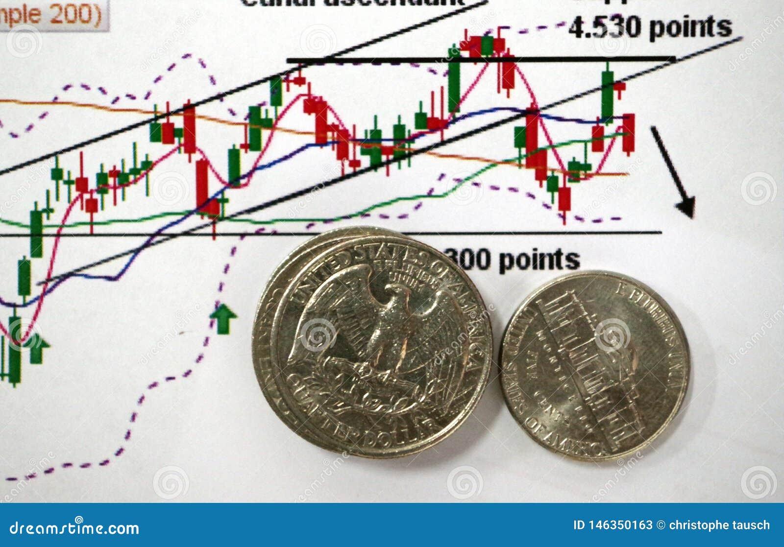 Concept marchand avec des graphiques et des pièces de monnaie