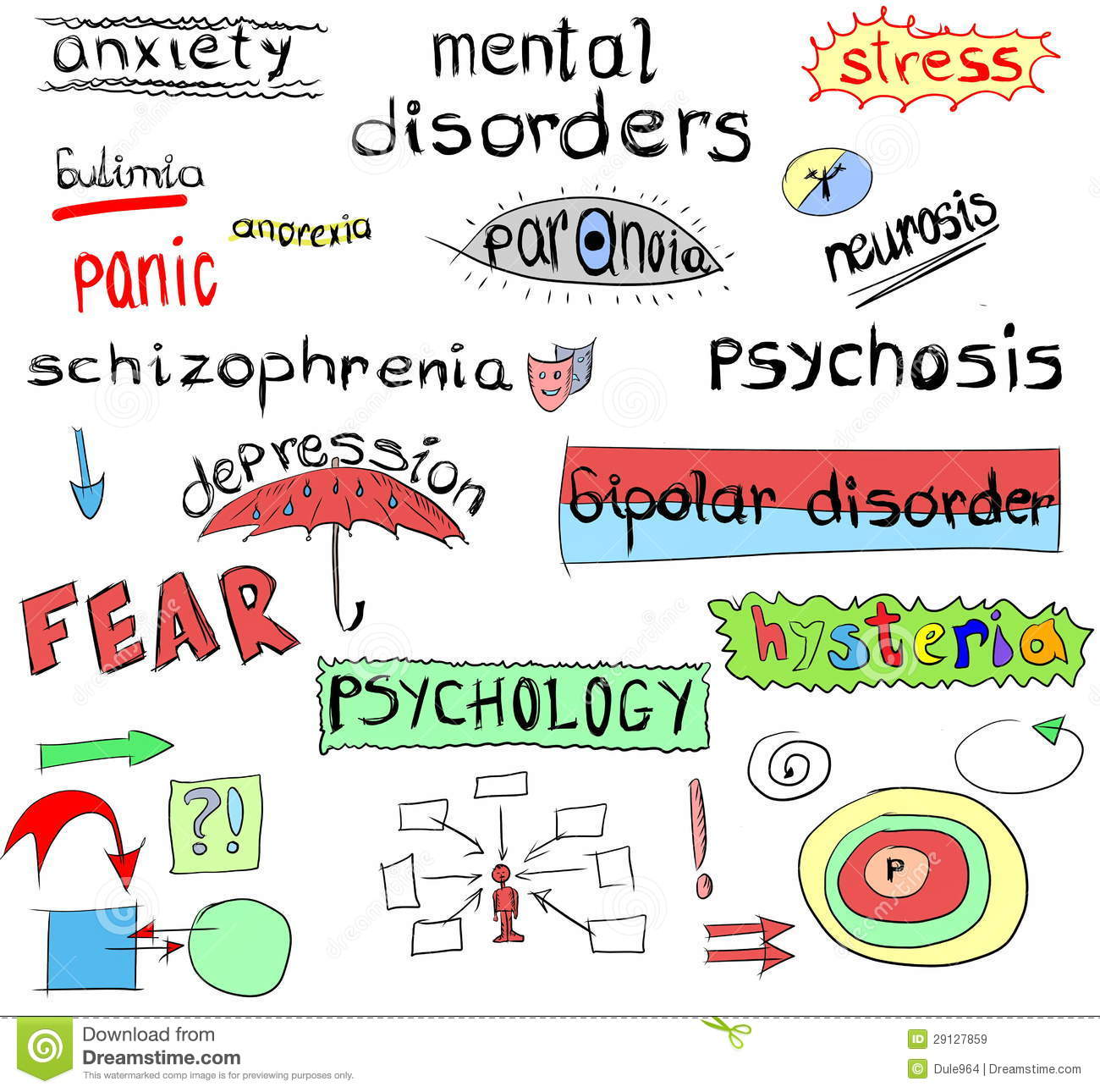 mental health dictionary psychiatric terminology