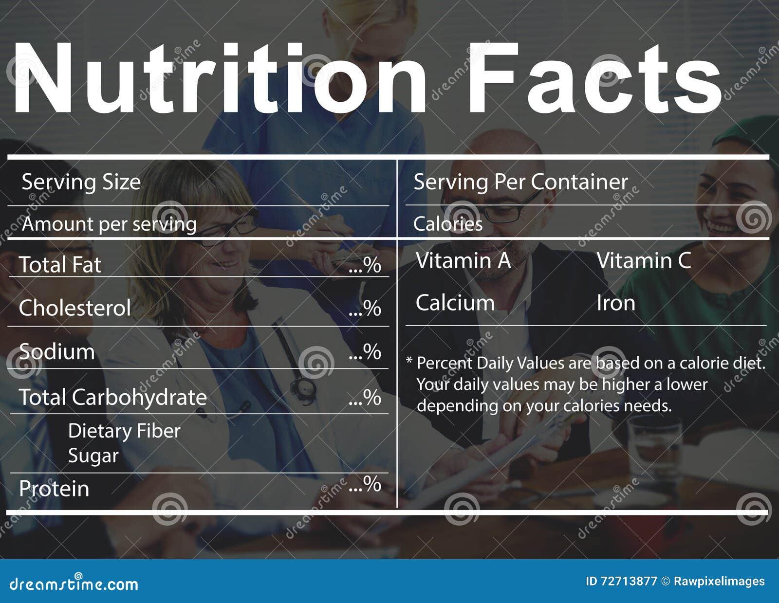 Concept nutritionnel de régime médical de faits de nutrition