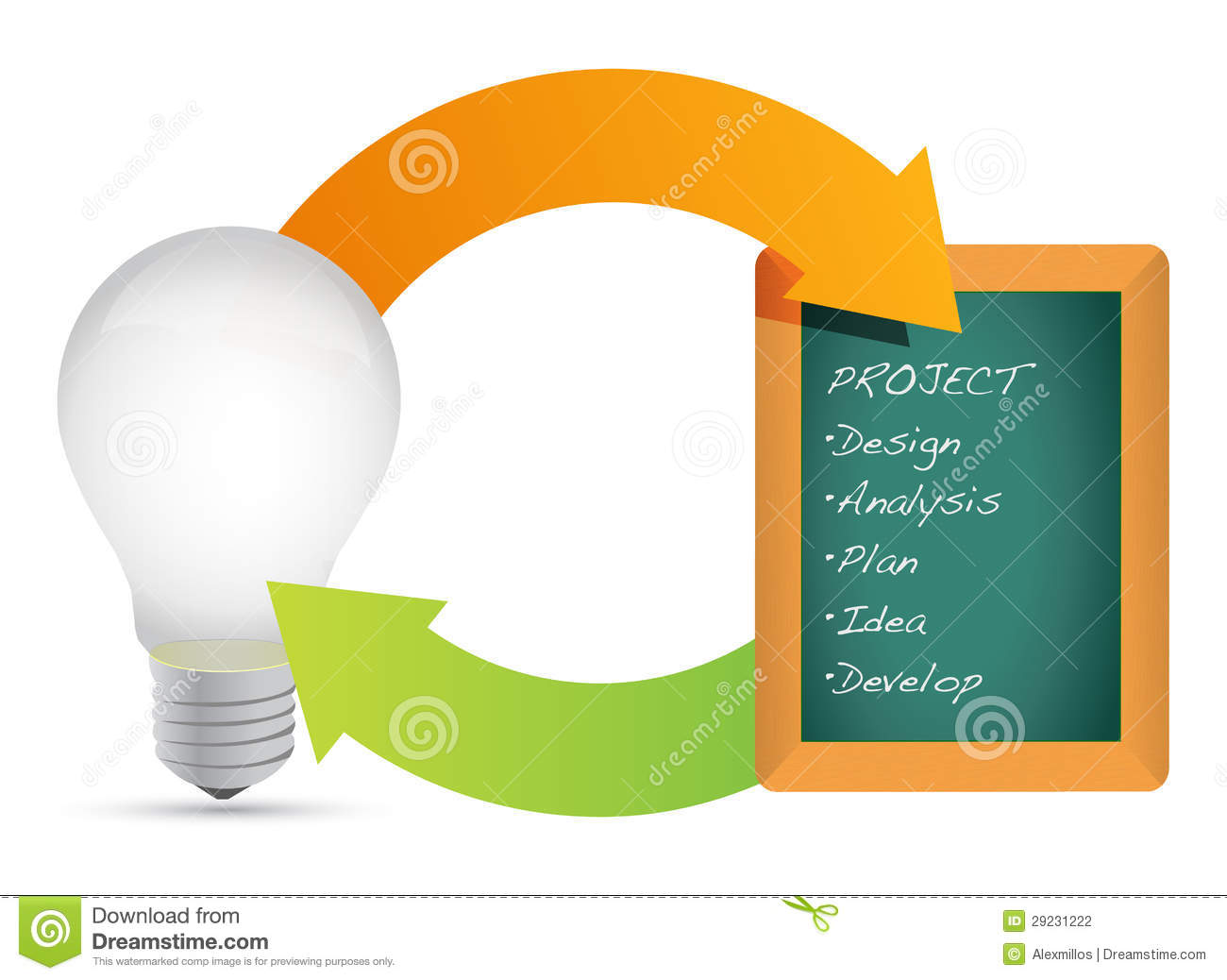 concept of project light bulb diagram chart stock photography    concept of project light bulb diagram chart