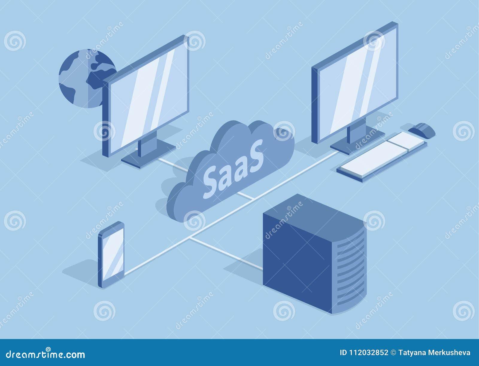 Concept SaaS, software als dienst Wolkensoftware op computers, mobiele apparaten, codes, app server en gegevensbestand