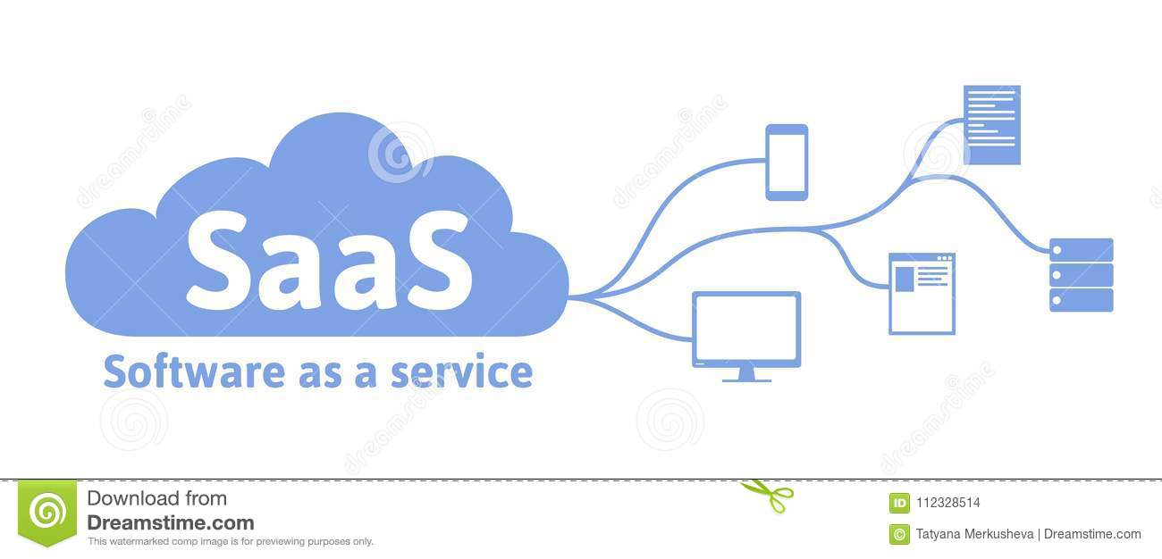 Concept Of SaaS, Software As A Service  Cloud Software On Computers