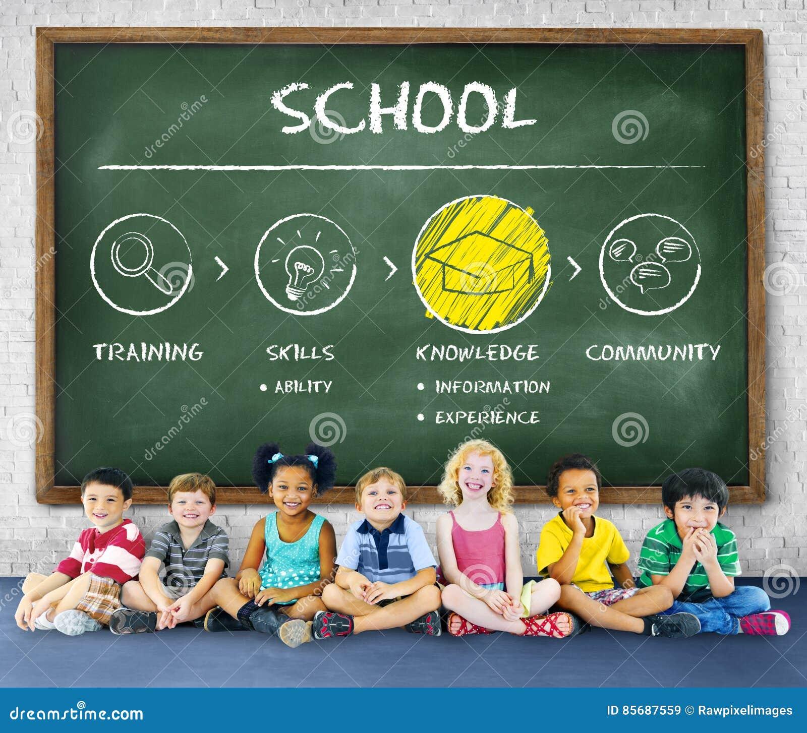 Concept scolaire d éducation d université d université d école