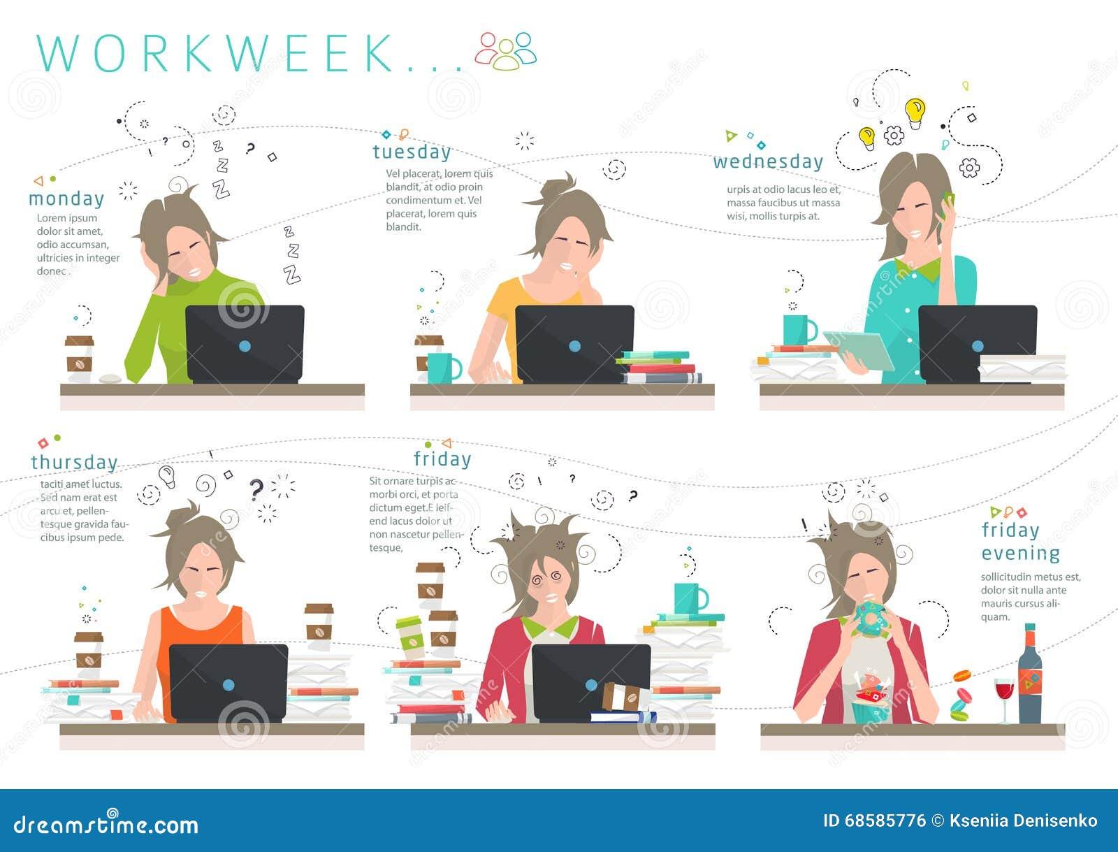 concept of workweek of office employee stock vector