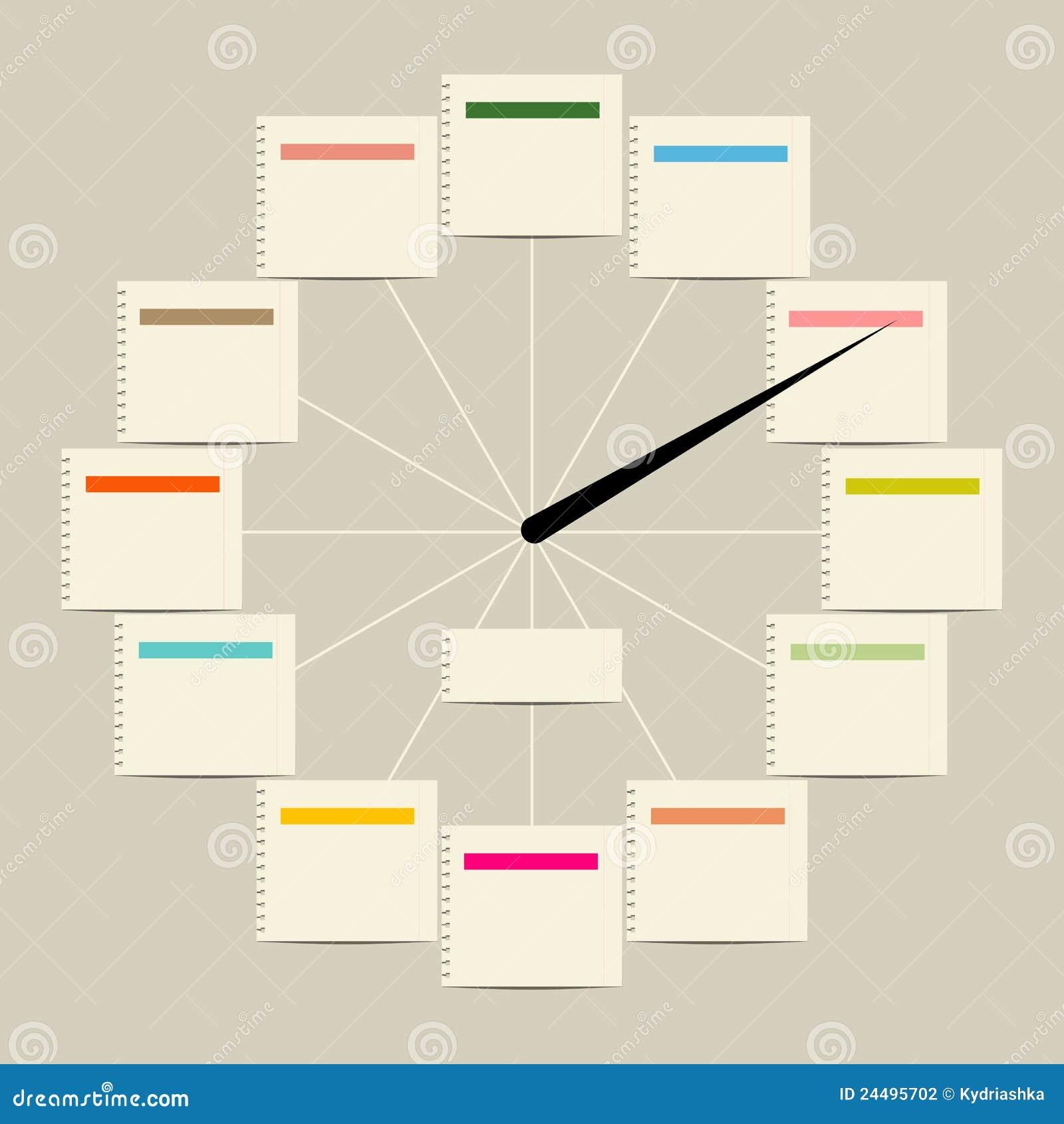 Conception créatrice d horloge avec des collants pour votre texte