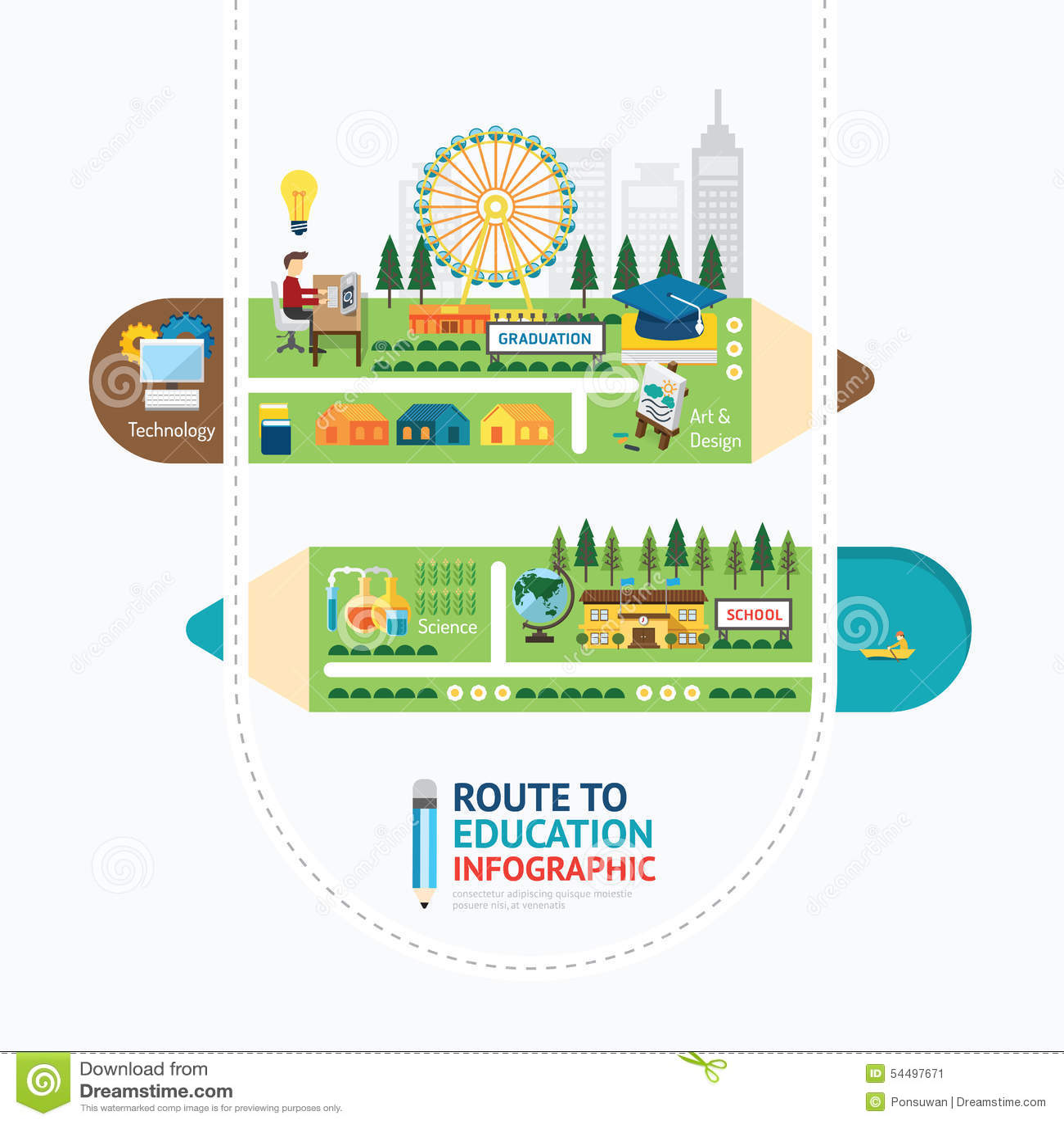 Conception de calibre de forme de crayon d éducation d Infographic Apprenez le concept