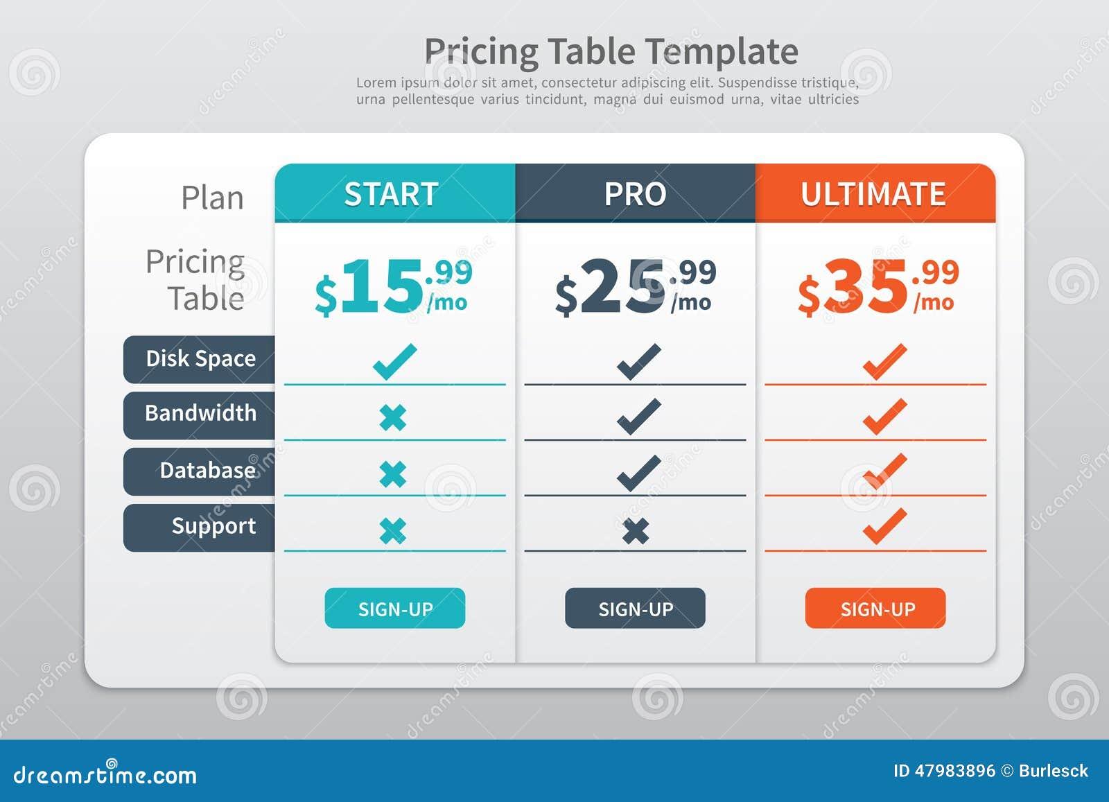 Conception Graphique De Calibre De Tableau D 233 Valuation