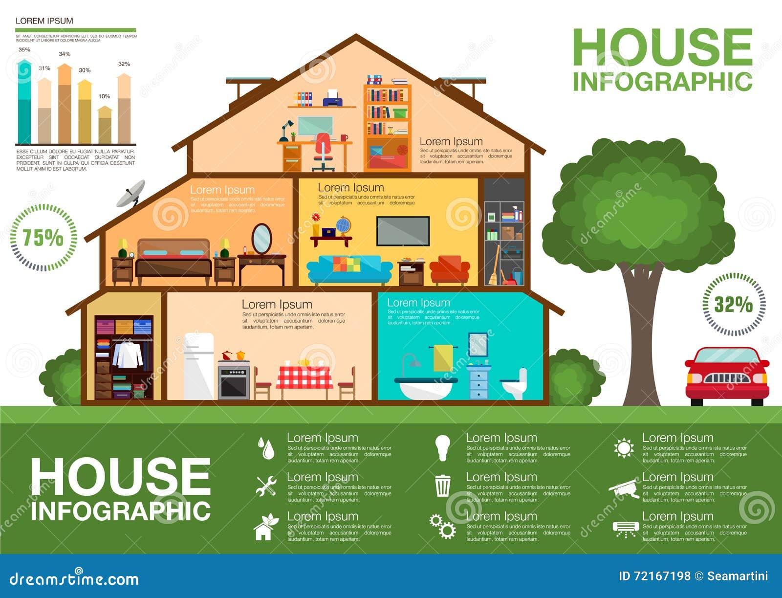Conception infographic coup e de maison cologique - La maison ecologique ...
