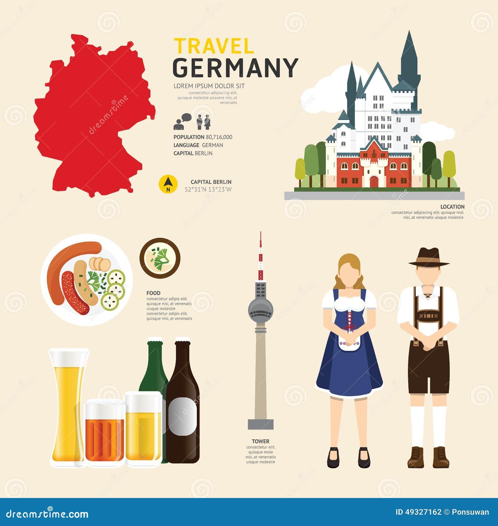 Conception plate d icônes de point de repère de l Allemagne de concept de voyage Vecteur