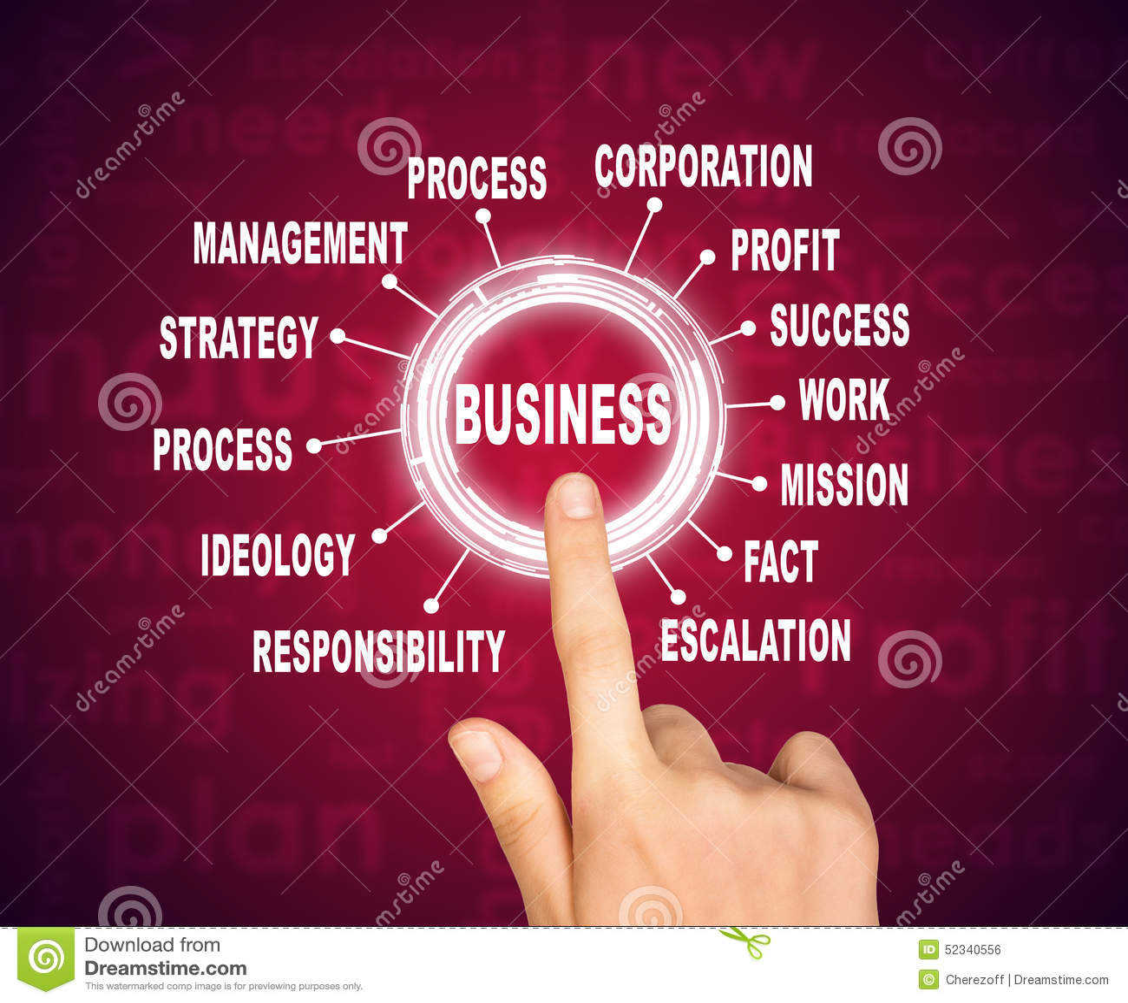 Concepto abstracto Mano que señala en negocio de la palabra