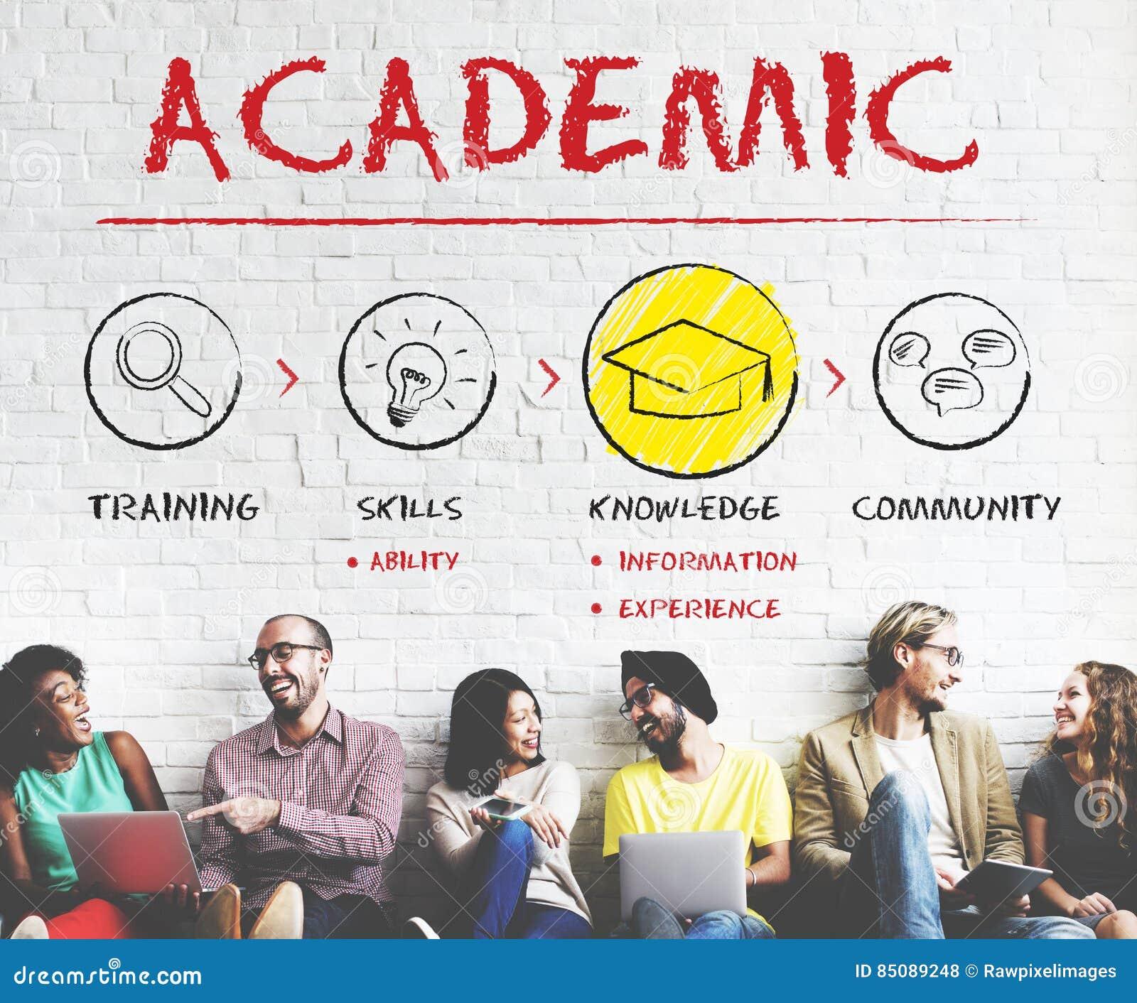 Concepto académico de la educación de la universidad de la universidad de la escuela