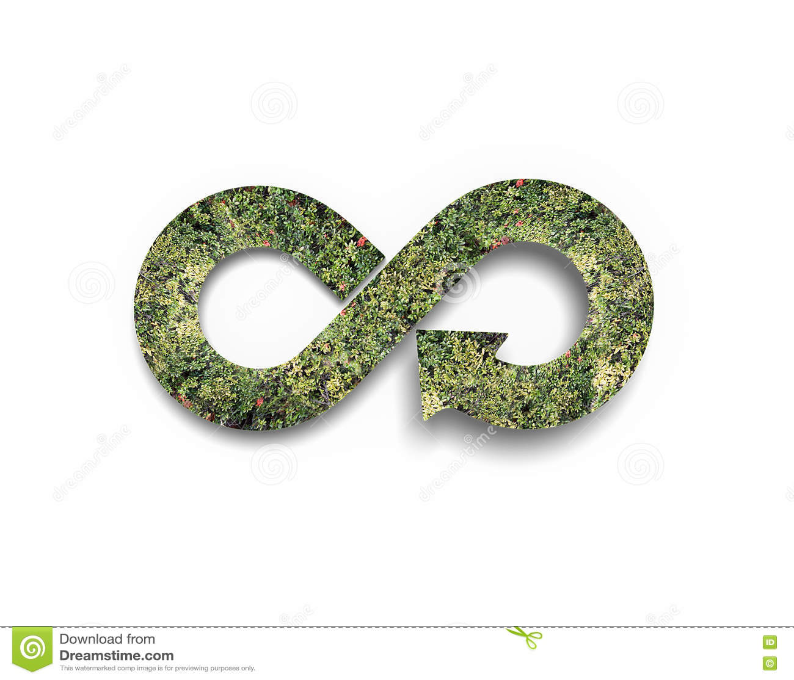 Concepto circular verde de la economía