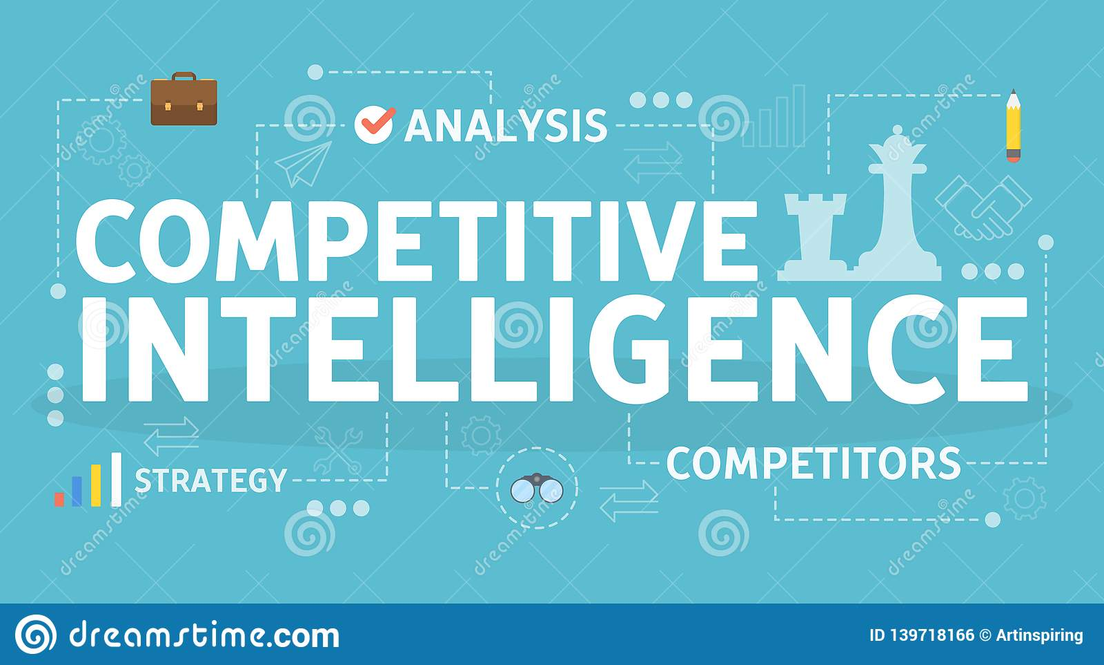 Concepto competitivo de la inteligencia Idea de la organización de la empresa