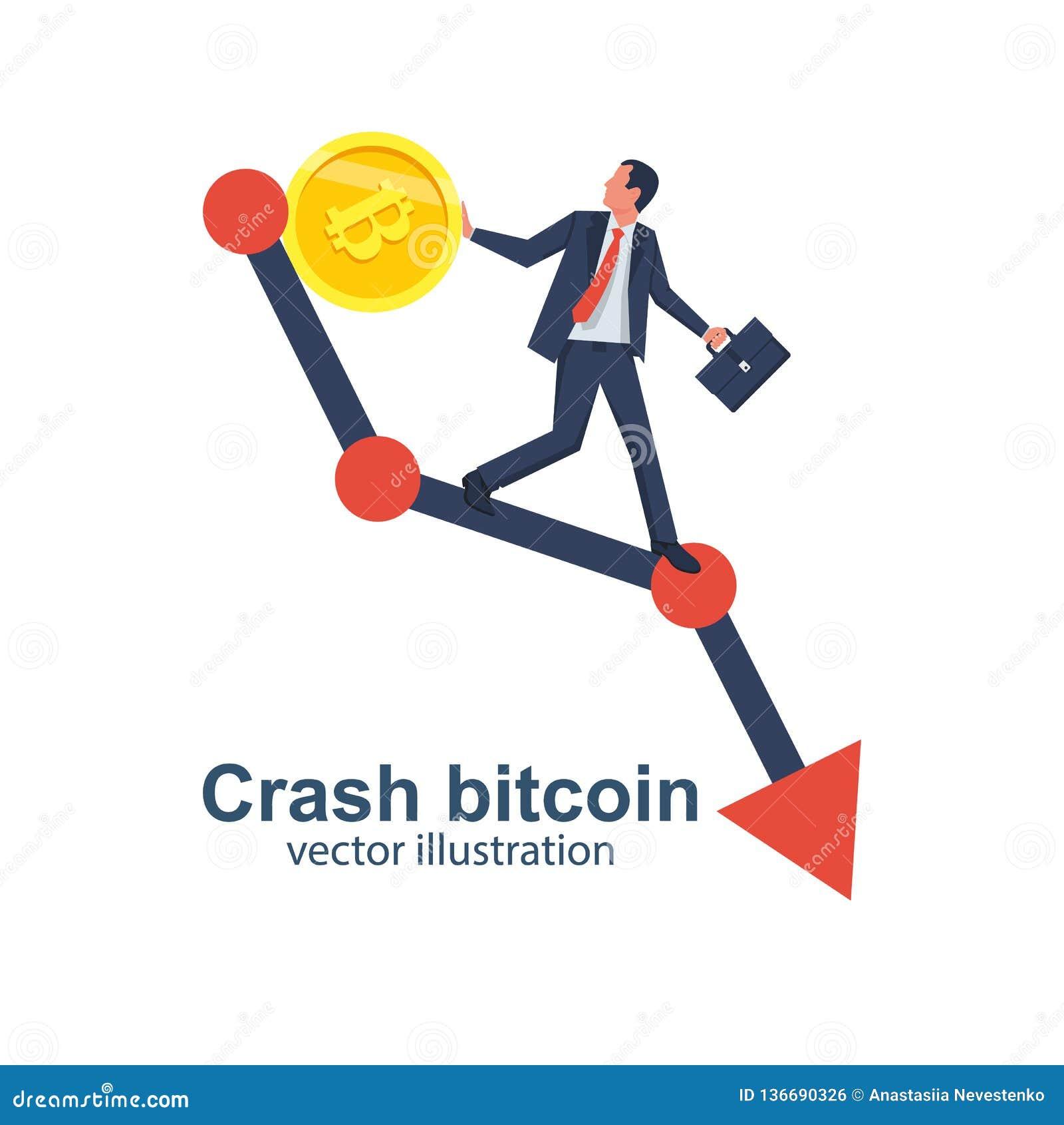 Concepto de Bitcoin del desplome