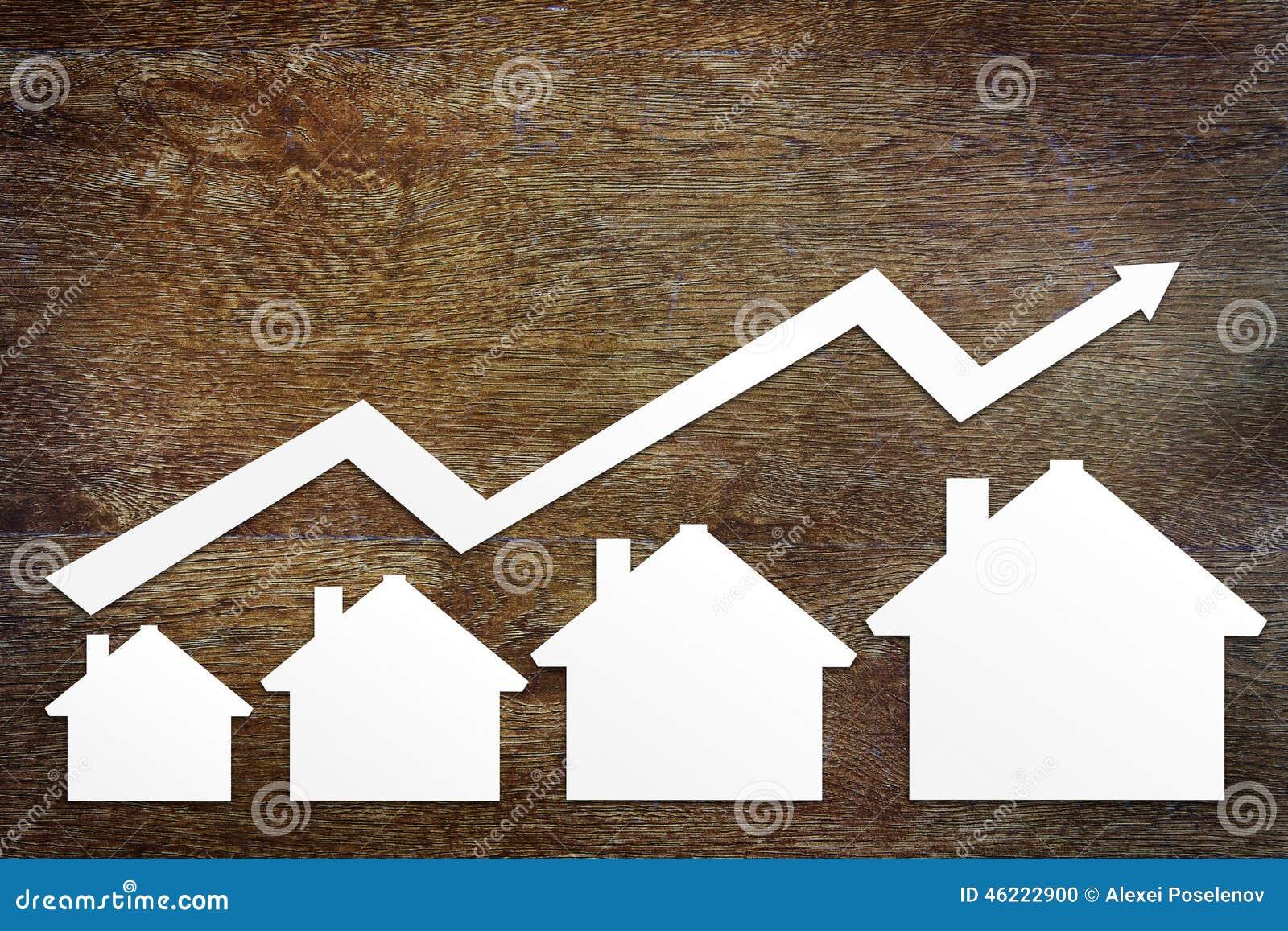 Concepto de crecimiento de las ventas de las propiedades inmobiliarias