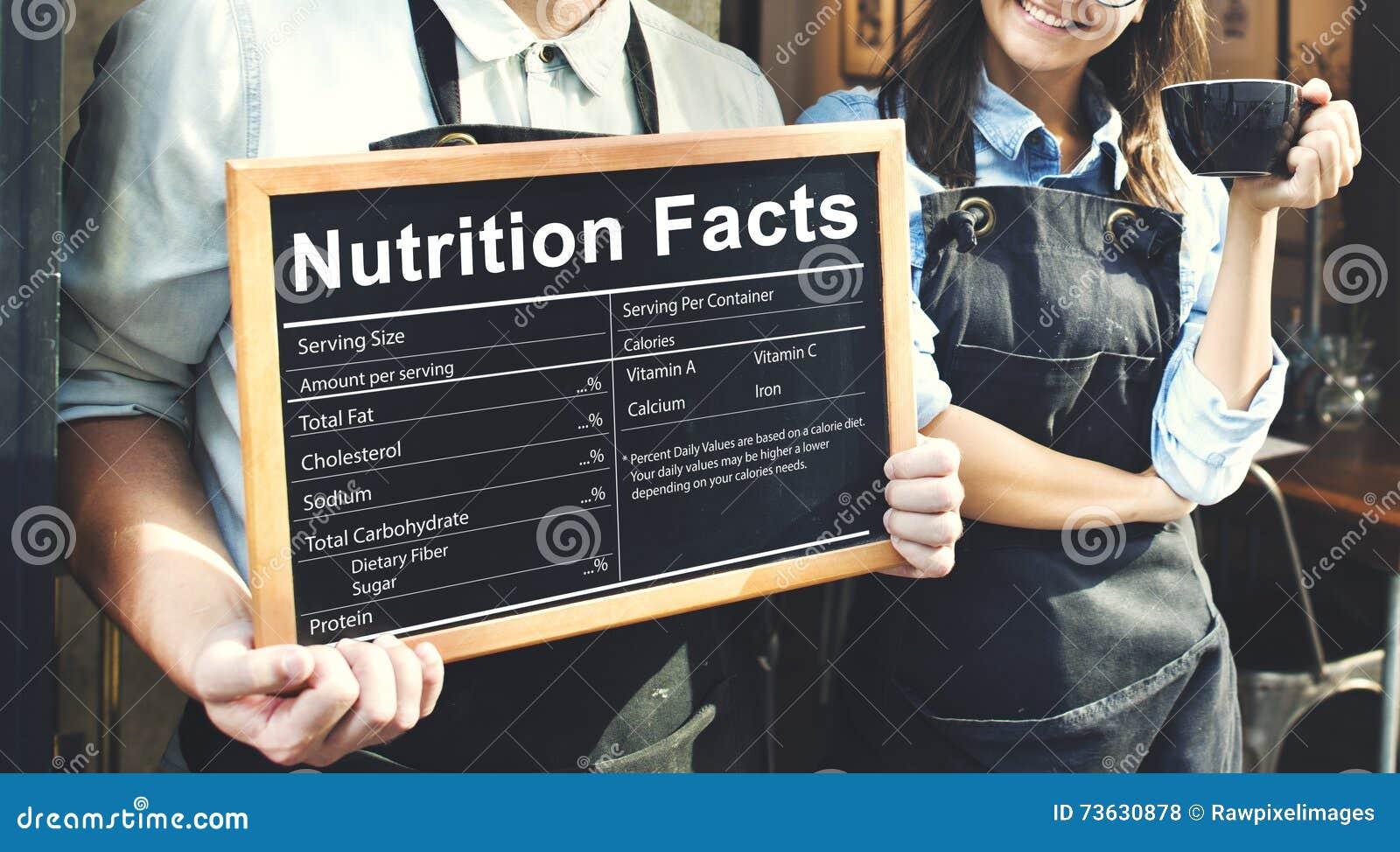 Concepto de la dieta de Eatting de la medicina de la salud de los hechos de la nutrición